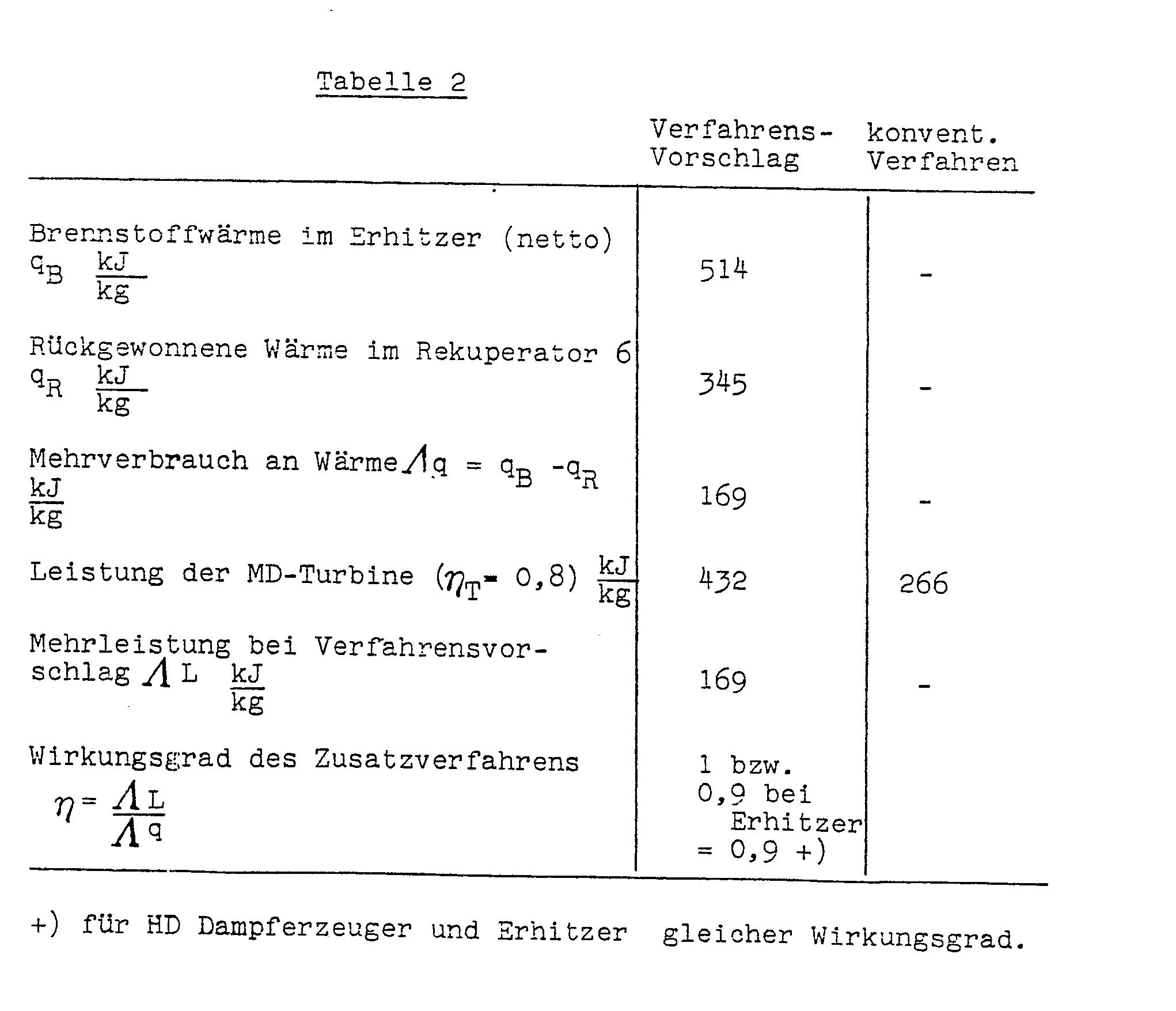 Tolle Dampfkessel Mit Hohem Wirkungsgrad Ideen - Der Schaltplan ...