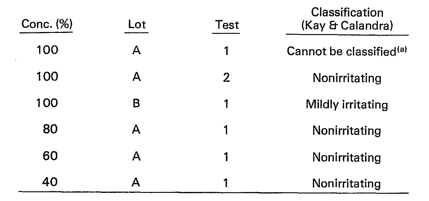 patent epb use of dimethyl isosorbide in liquid figure b0004