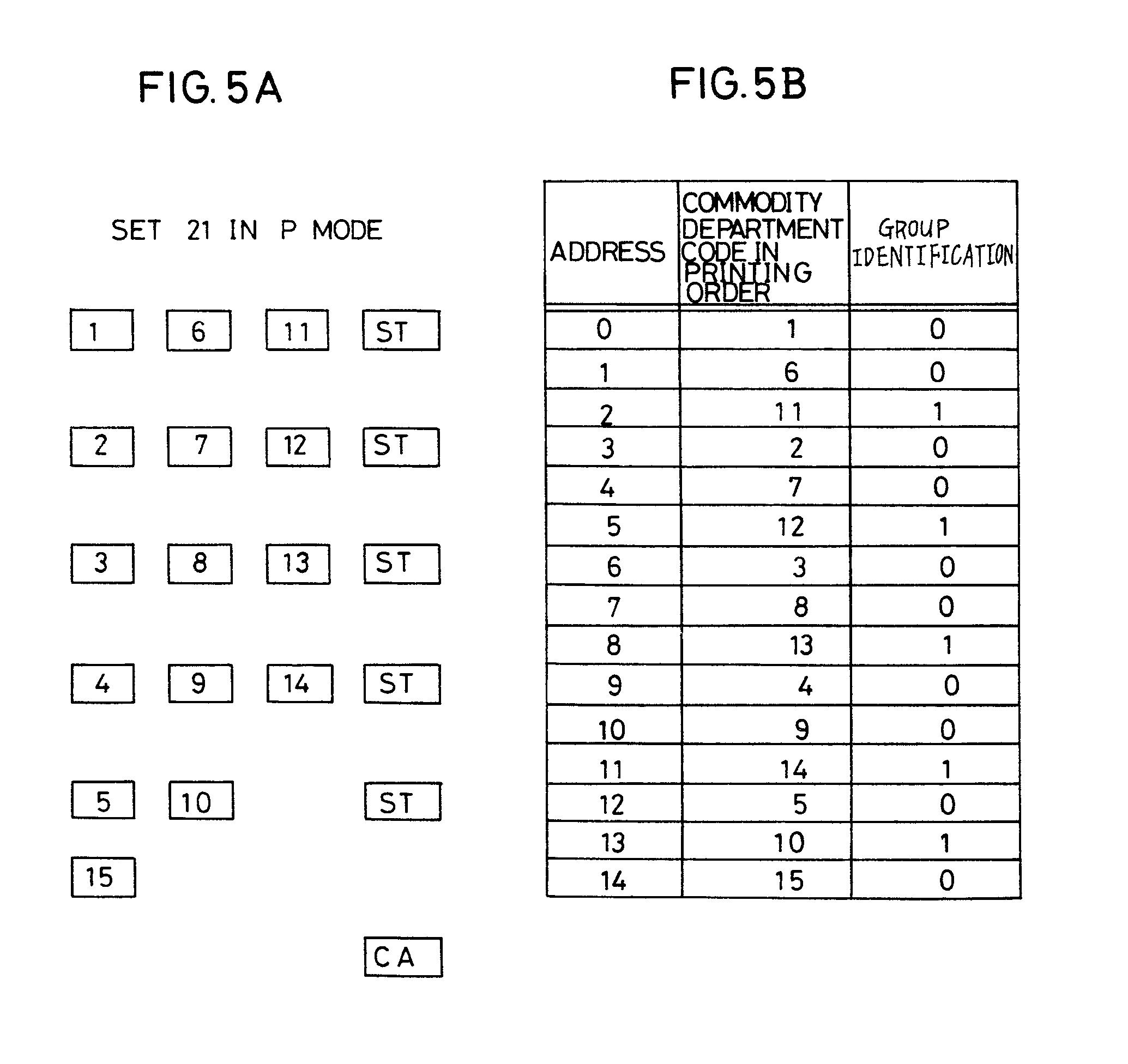 Patent EP0028127A1 - Electronic cash register - Google Patents
