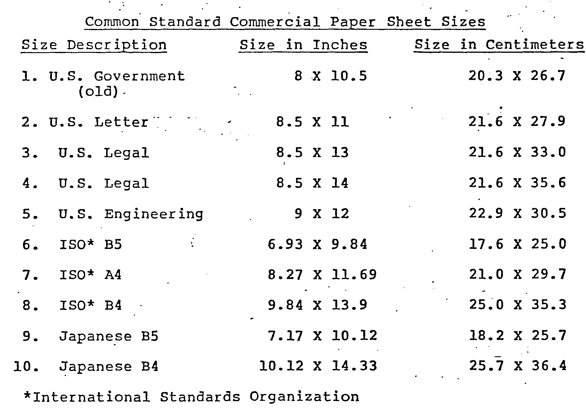 sheet sizes inches