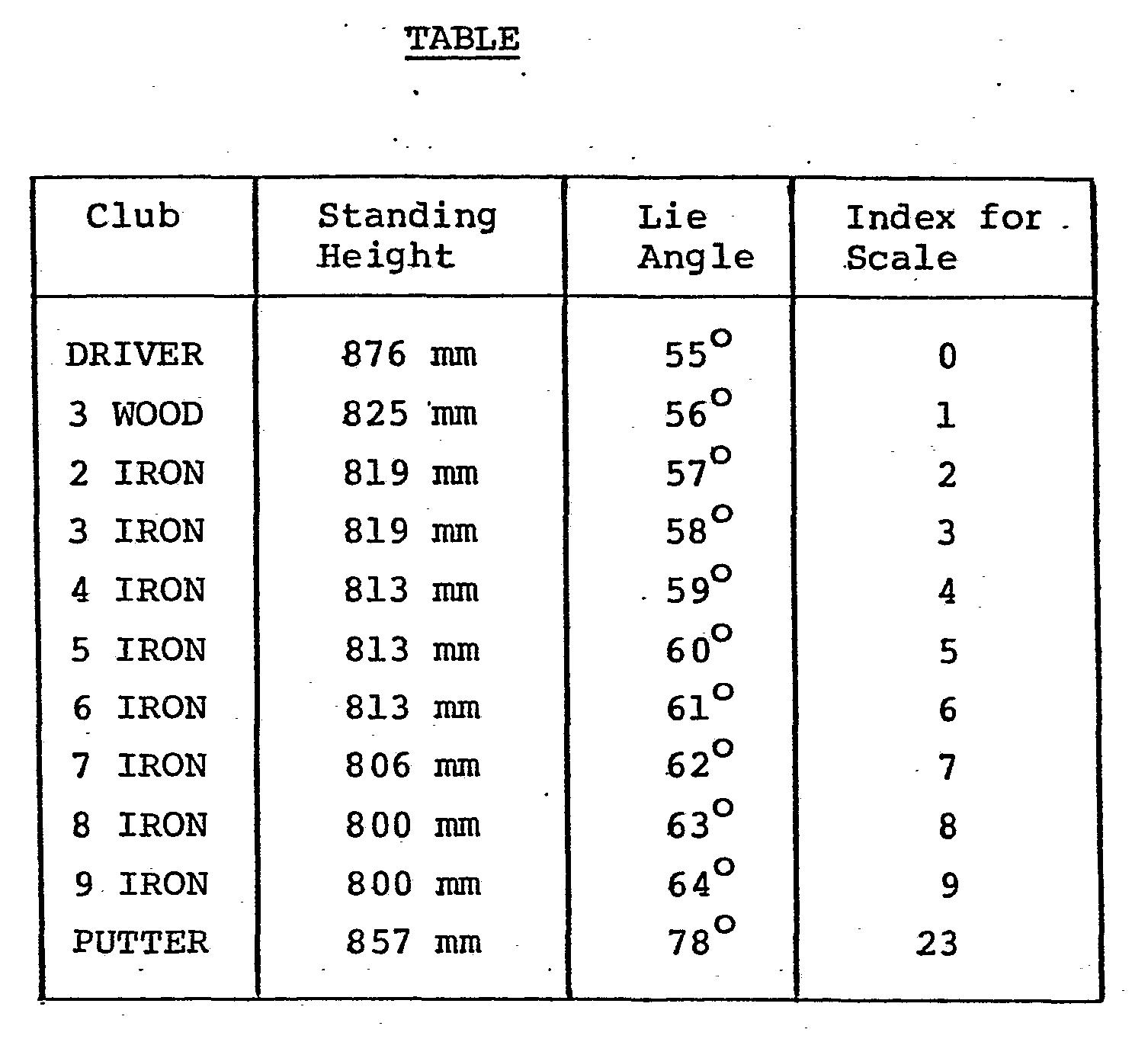 golf club lie angle adjustment machine