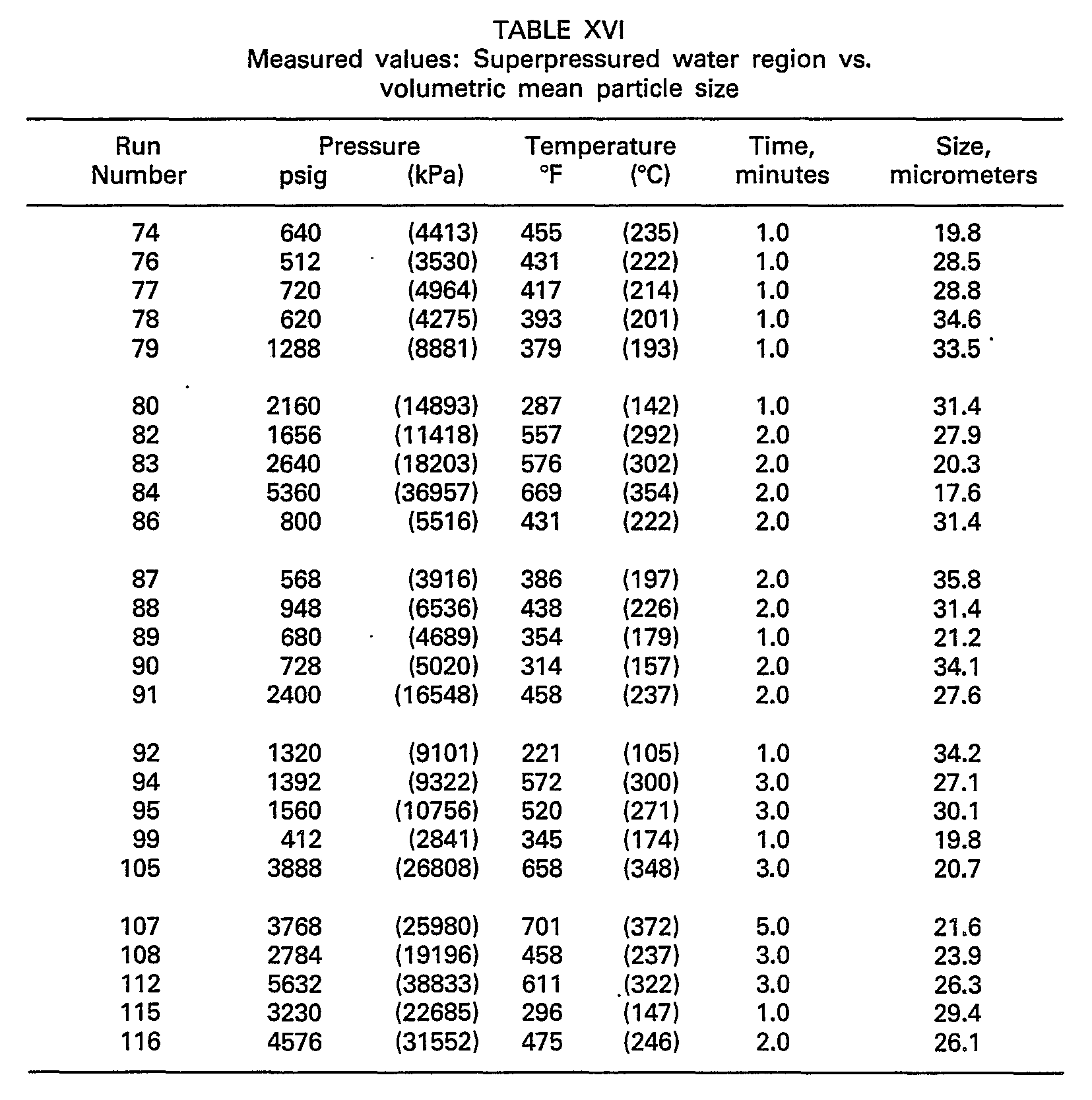 "themodynamic table Source: tables a–11 through a–13 are generated using the engineering equation solver (ees) software developed by s a klein and f l alvarado the routine used in calculations is the r134a, which is based on the fundamental equation of state developed by r tillner-roth and hd baehr, ""an."