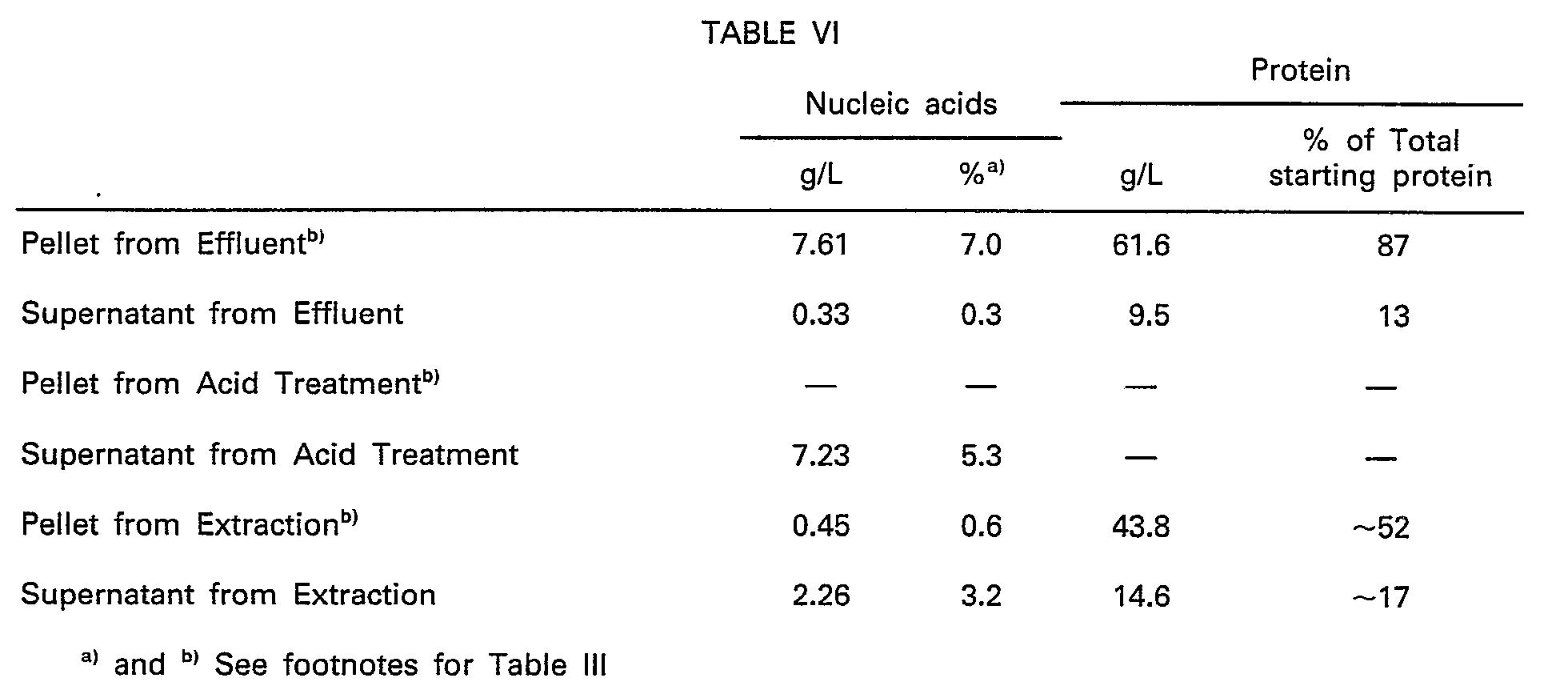 funciones acido urico sintomas del acido urico en el tobillo nivel normal de acido urico en la sangre