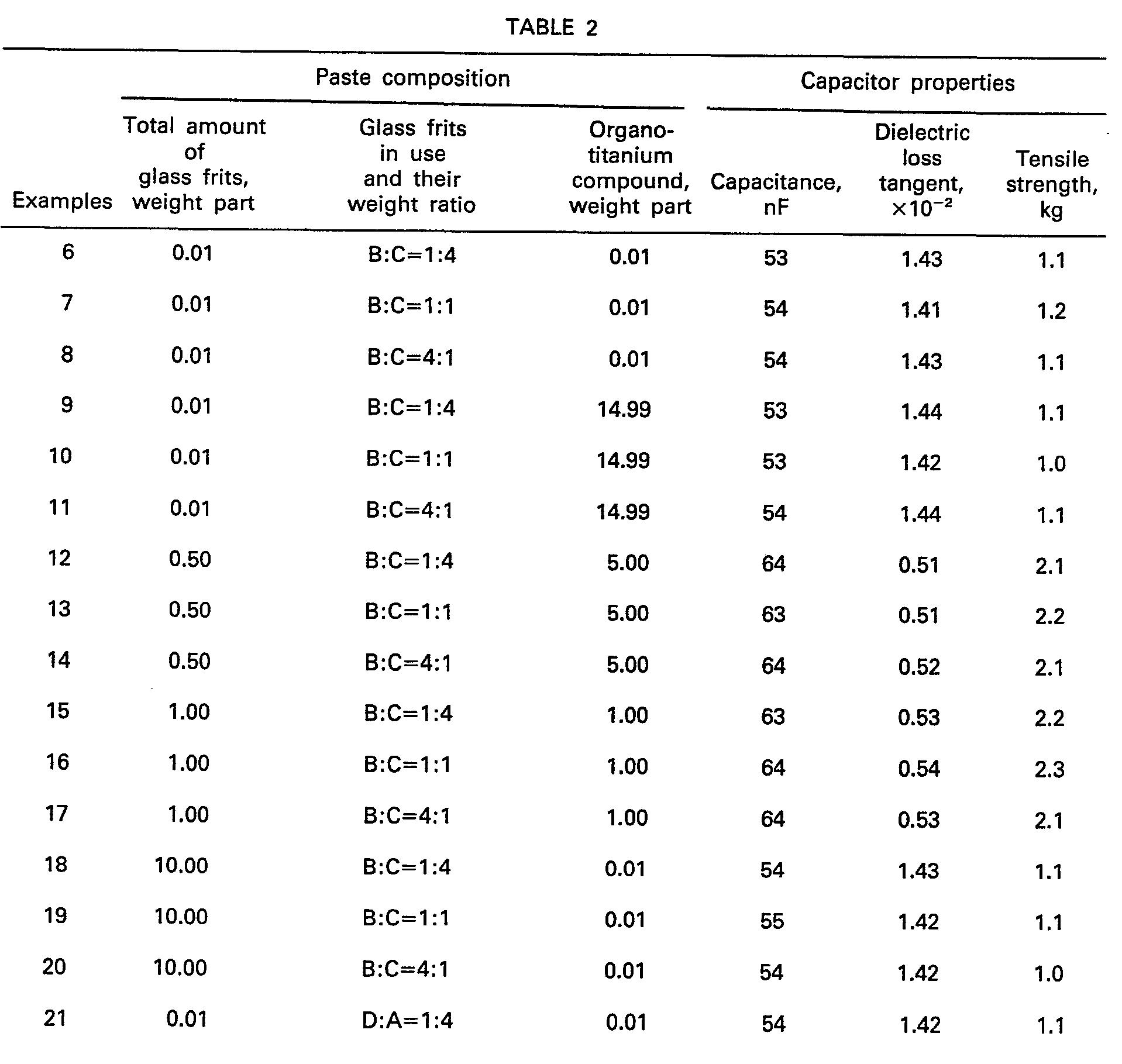 Ceramic Capacitor Code Chart Www Pixshark Com Images