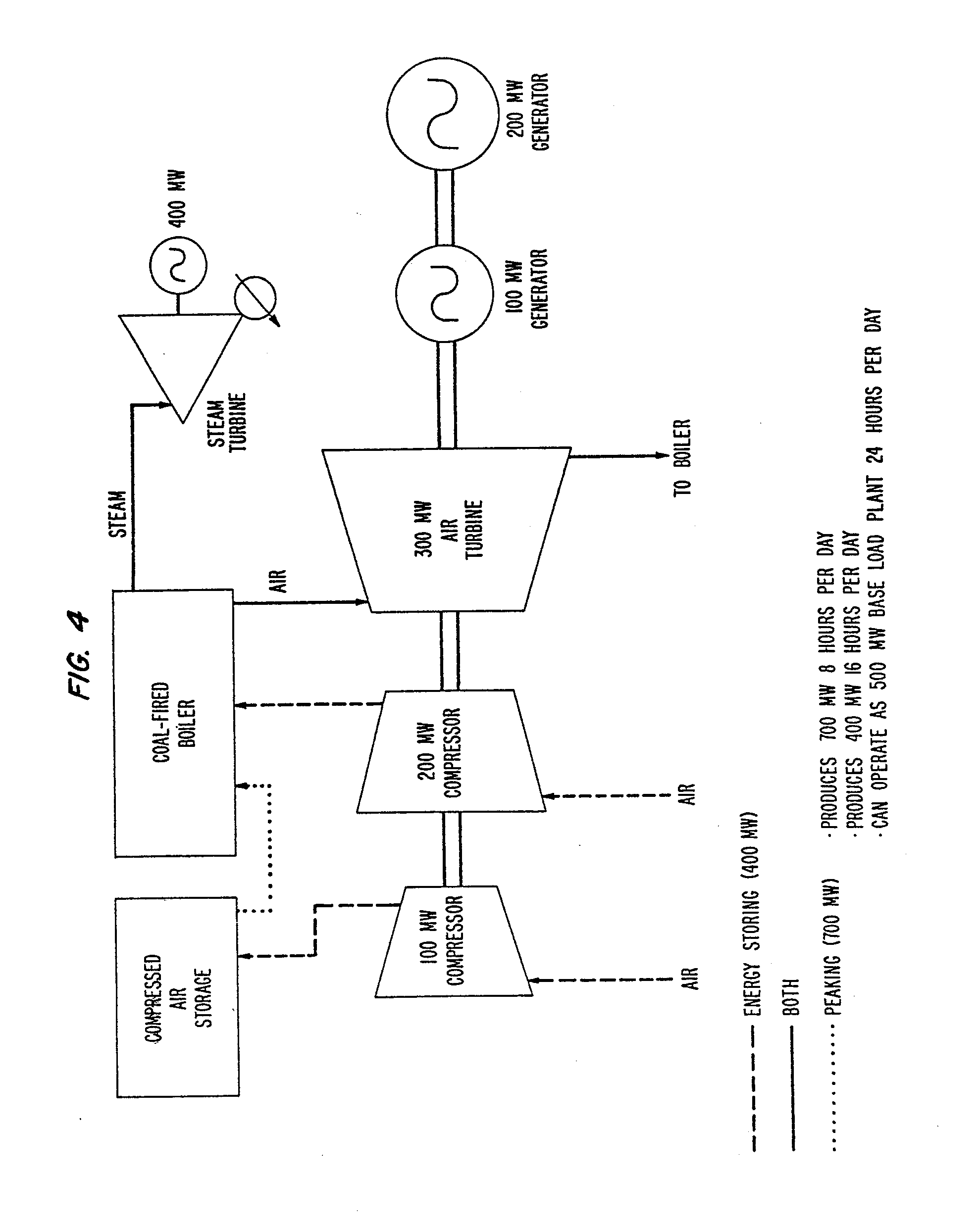 500 Mw Power Plant Diagram Schematic Diagrams Coal Patente Ep0117667a2 Integrating Fired Steam Thermal Flow