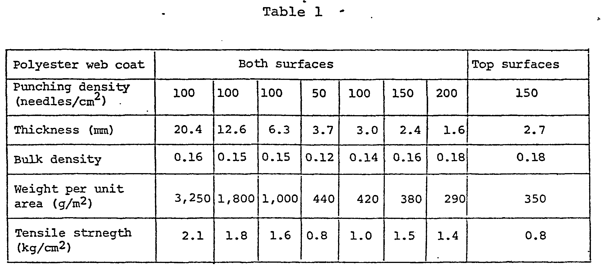 Patent Ep0148539a1 Process For Producing A Ceramic Fiber