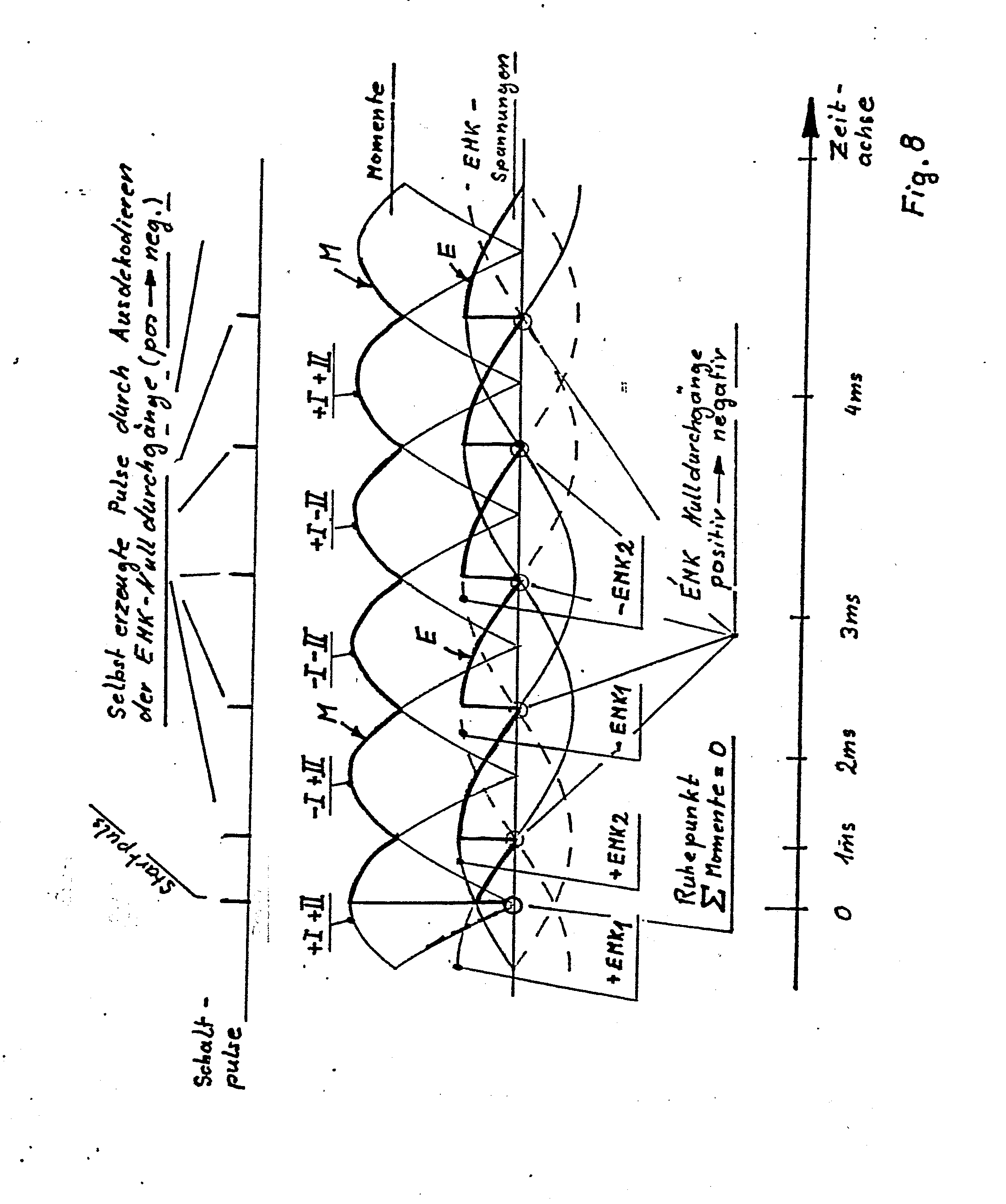 Patent EP0151296A2 - Control circuit for a stepper motor - Google ...