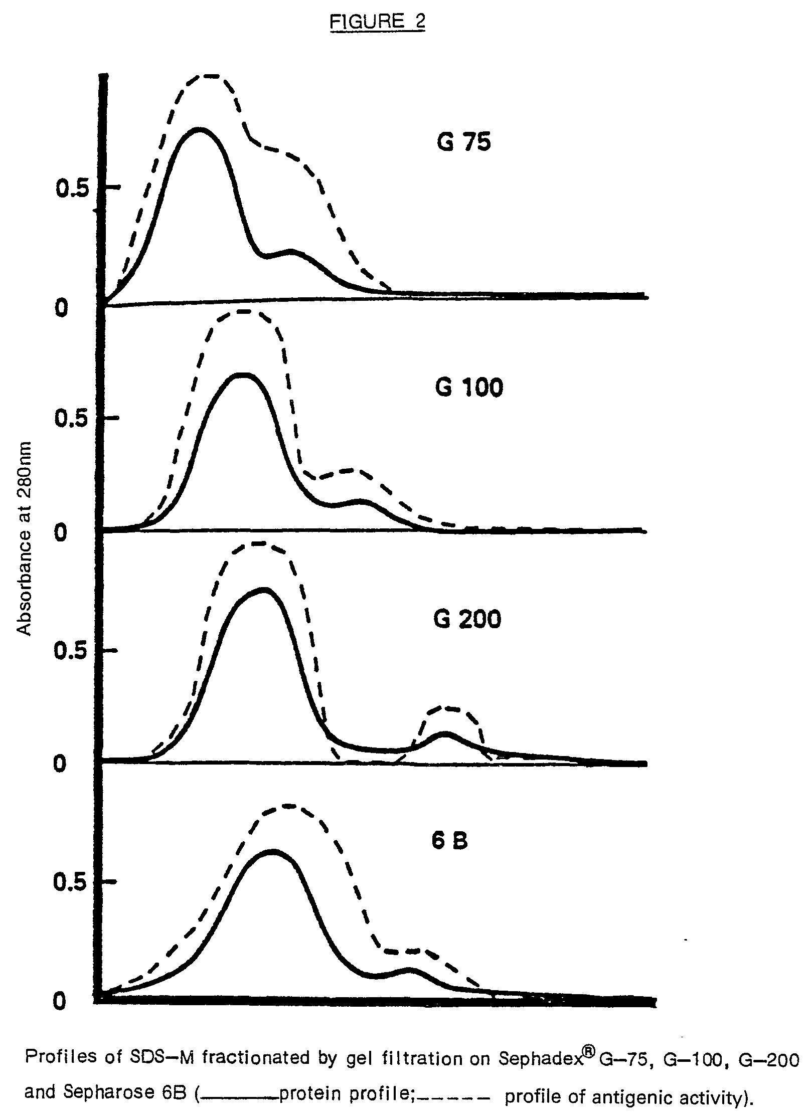 Dubois anal chem 28 350 1956