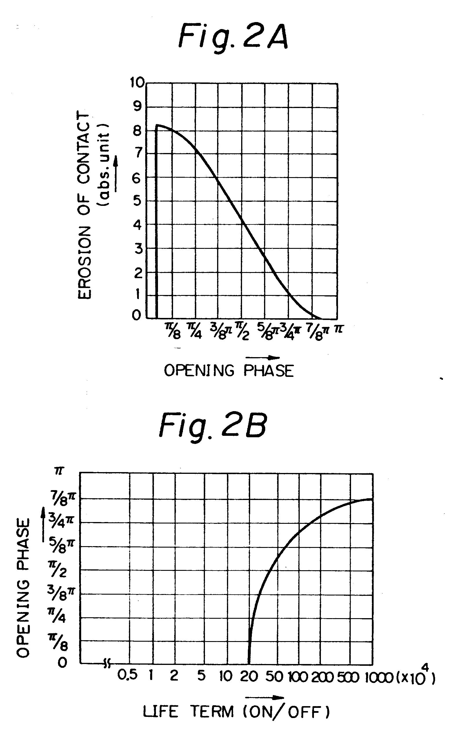 Patent EPB Hybrid Relay Circuit Having Electromagnetic - Diagram of electromagnetic relay