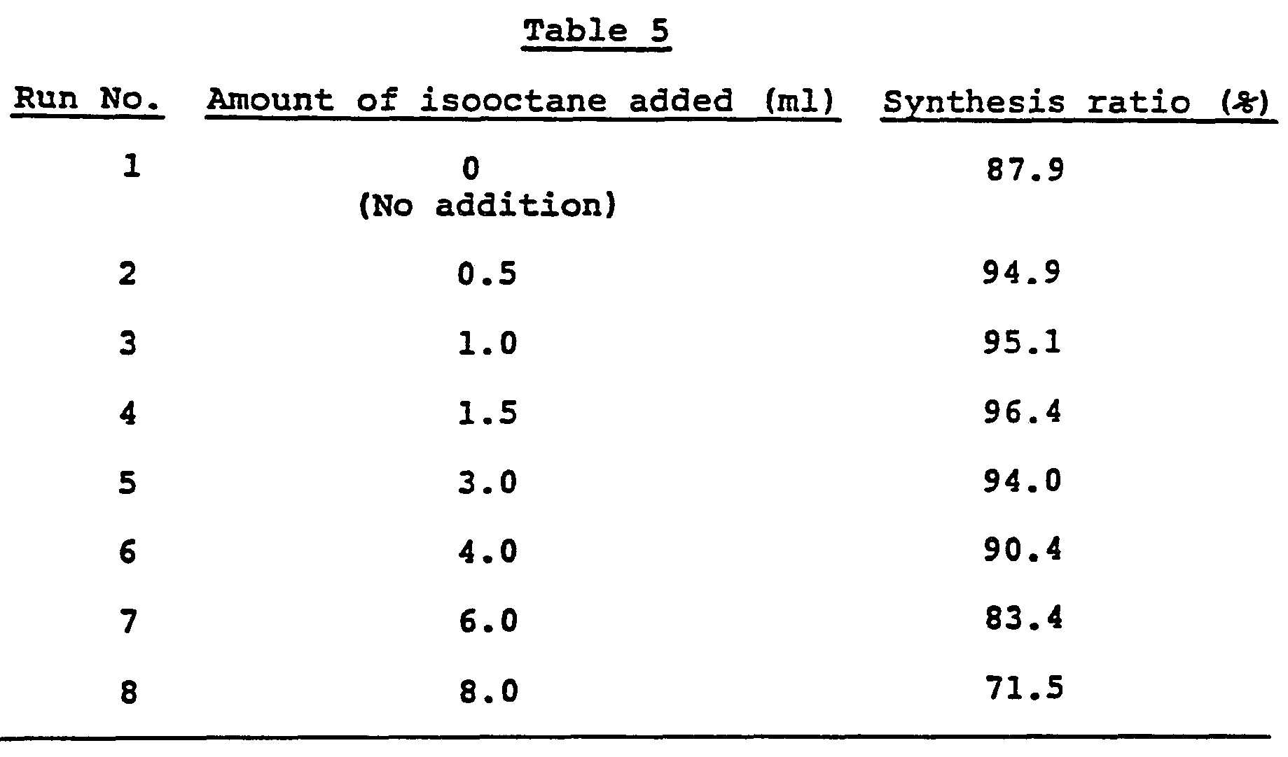 separation of the phosphoric esters on the filter paper chromatography Separation and estimation of organic acids on paper chromatograms   separation of the phosphoric esters on the filter paper chromatogram nature  1949 dec.