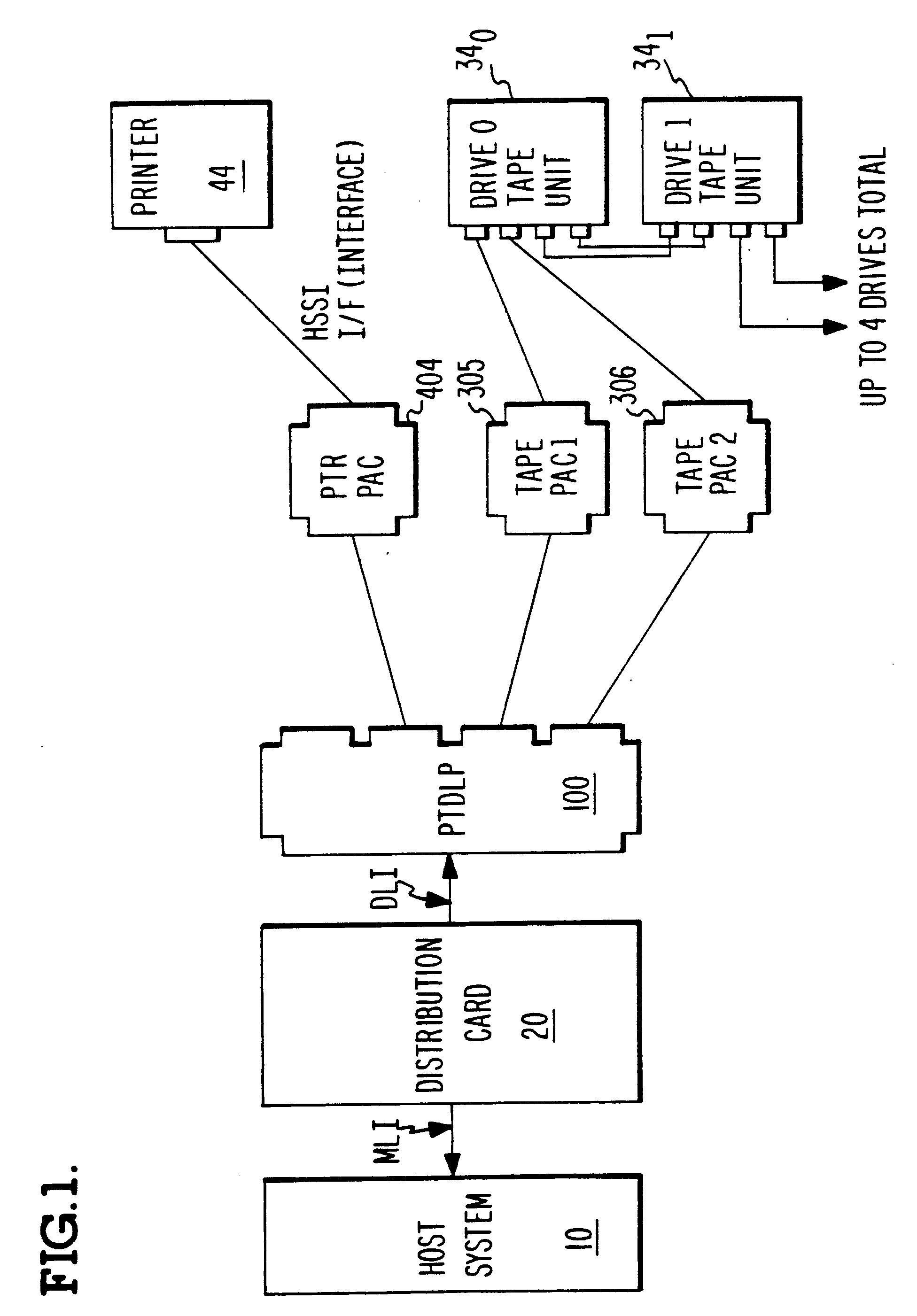 imgf0001 patent ep0209565b1 printer tape data link processor google patents  at fashall.co