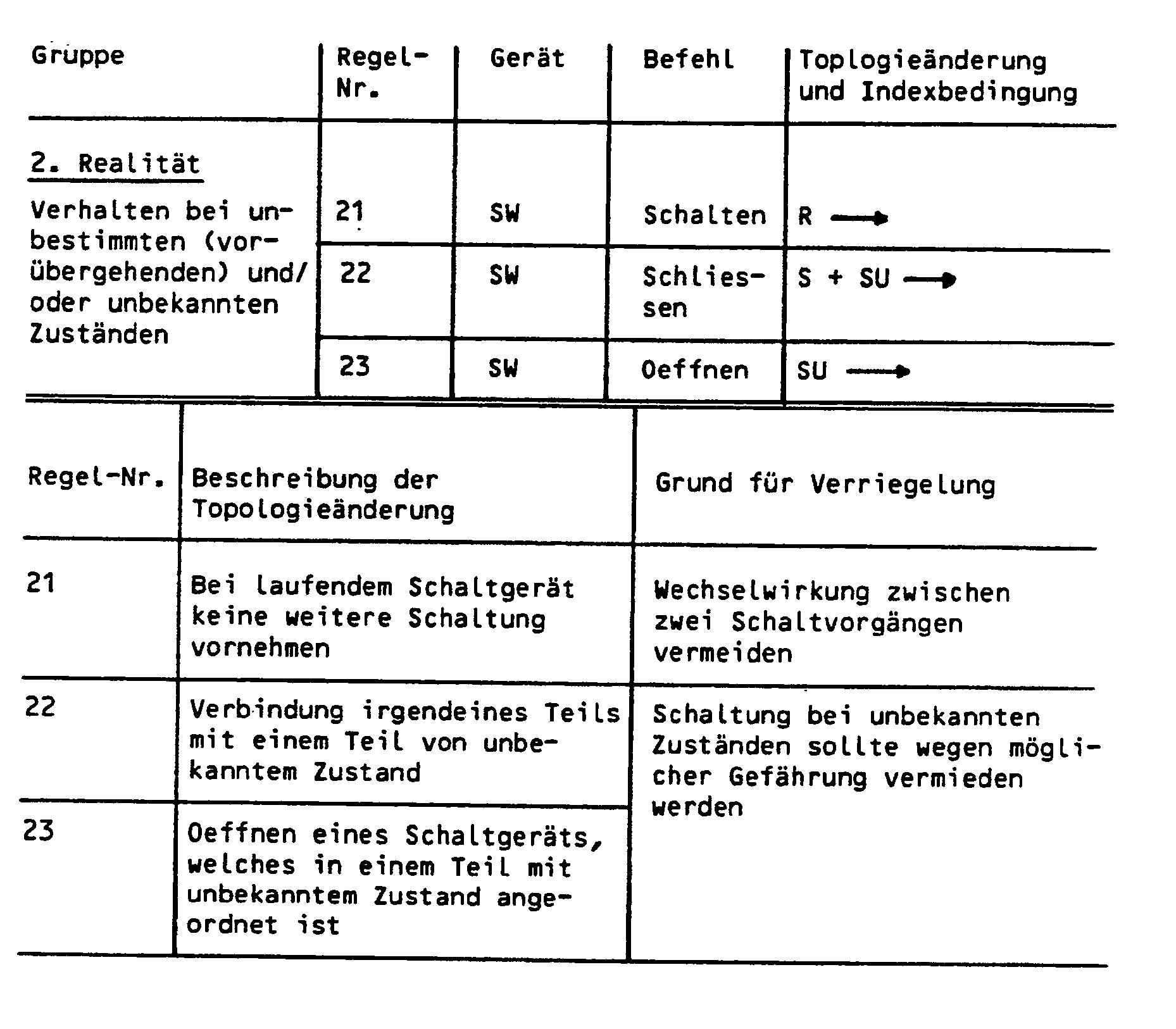 Großzügig Einpoliges Schaltschema Zeitgenössisch - Die Besten ...
