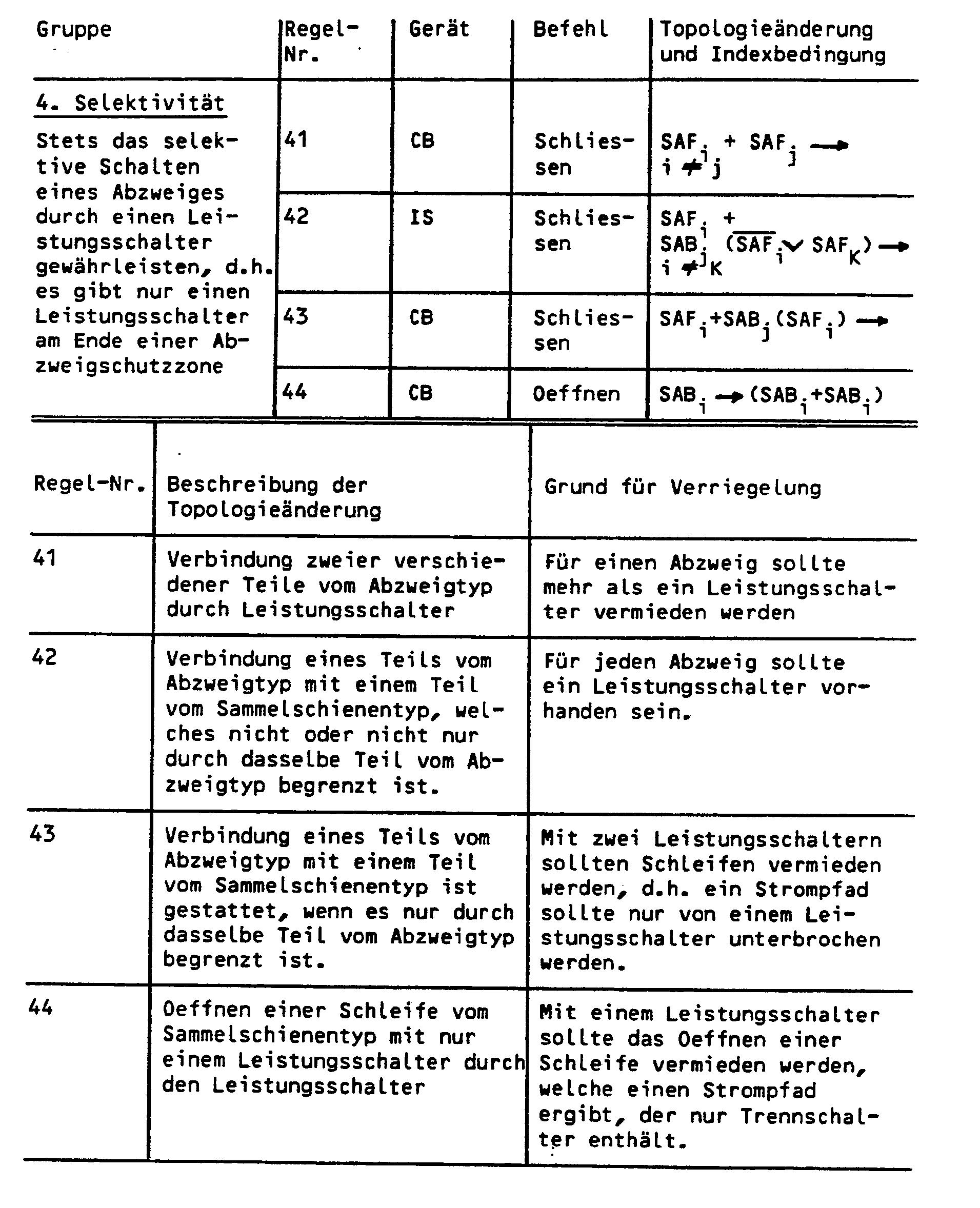 Beste Osha Drahtseilnormen Für Schienenfahrzeuge Bilder ...