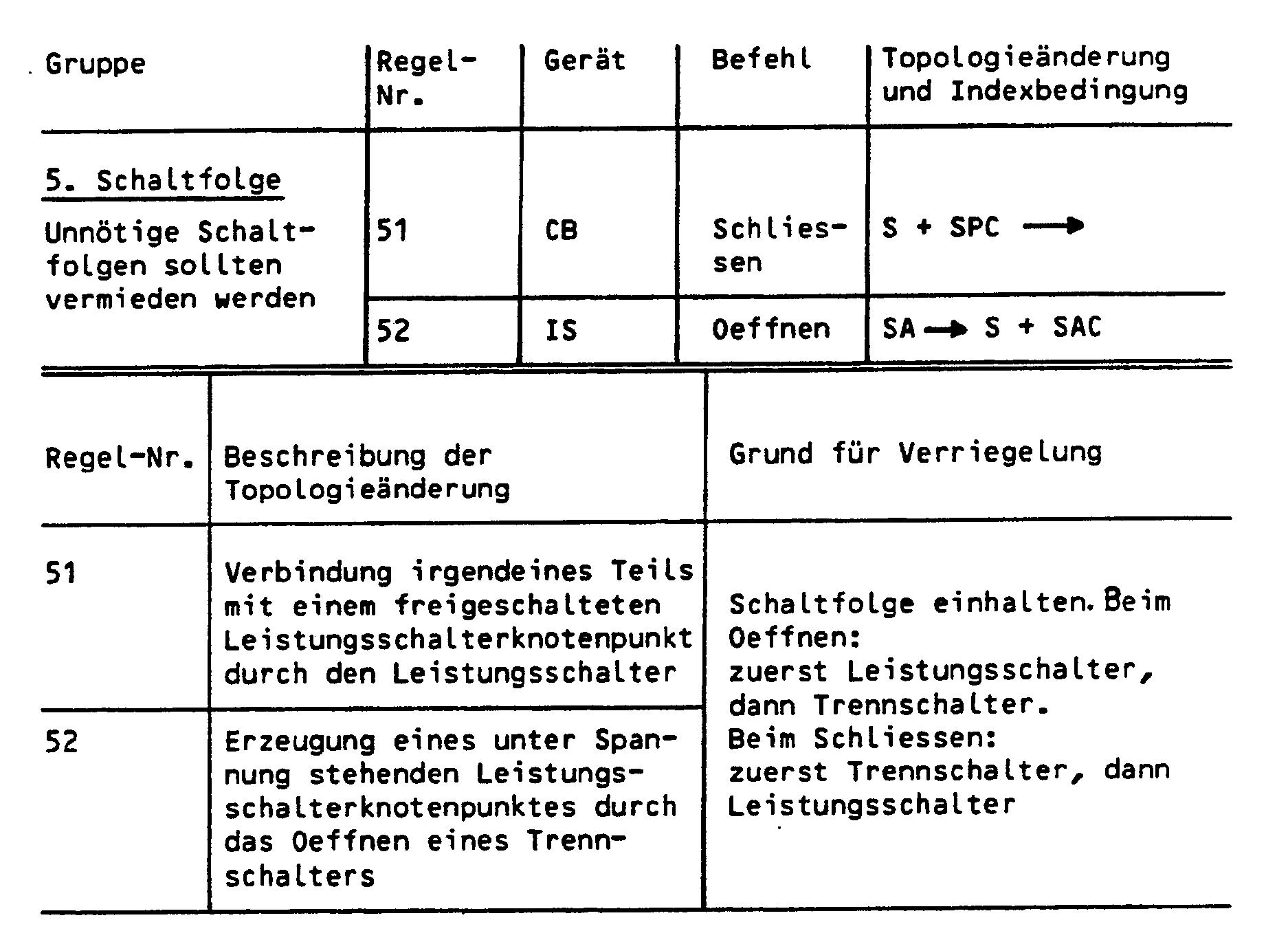 Schön Einpoliges Lichtschalter Diagramm Fotos - Elektrische ...