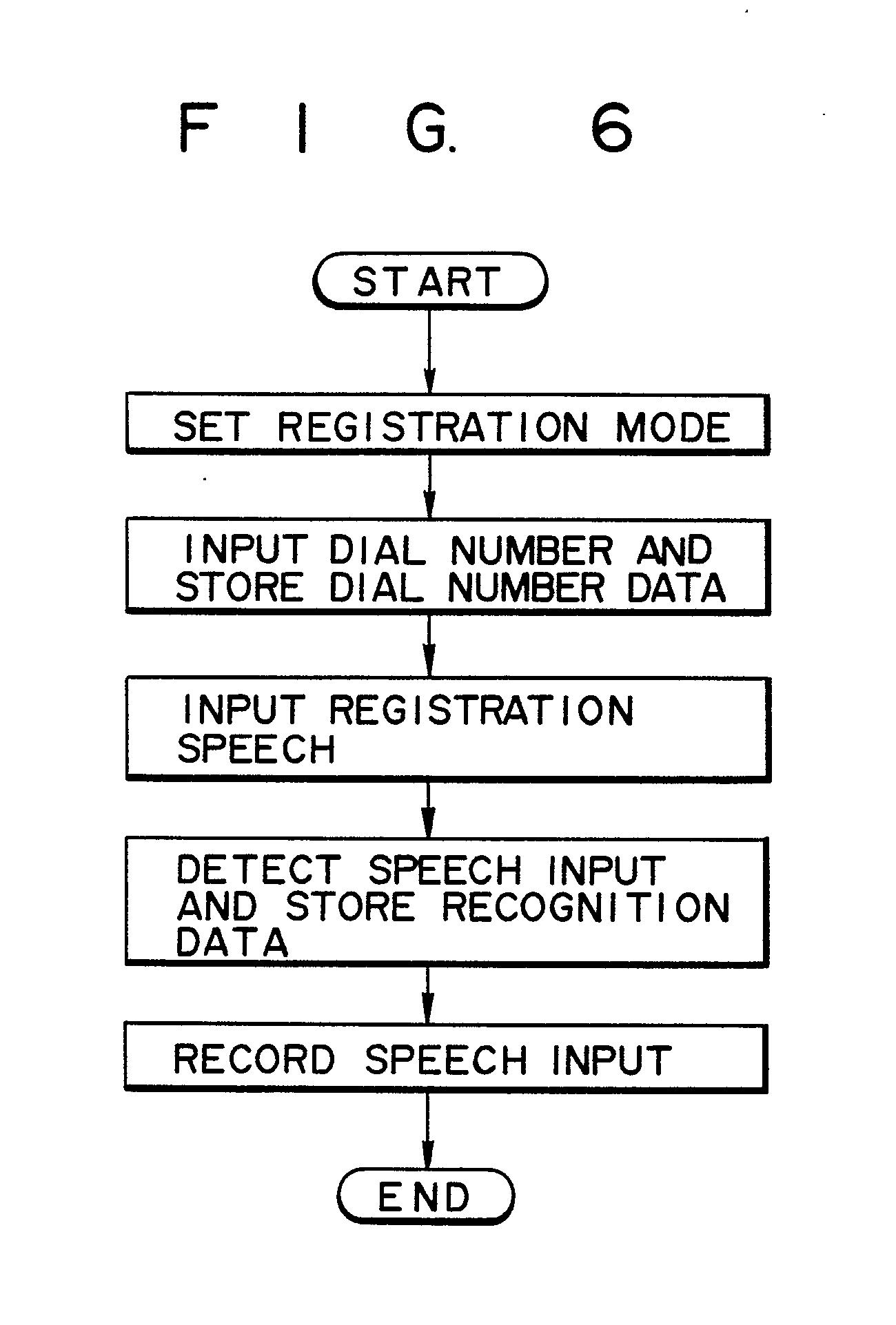 Spracherkennungssystem