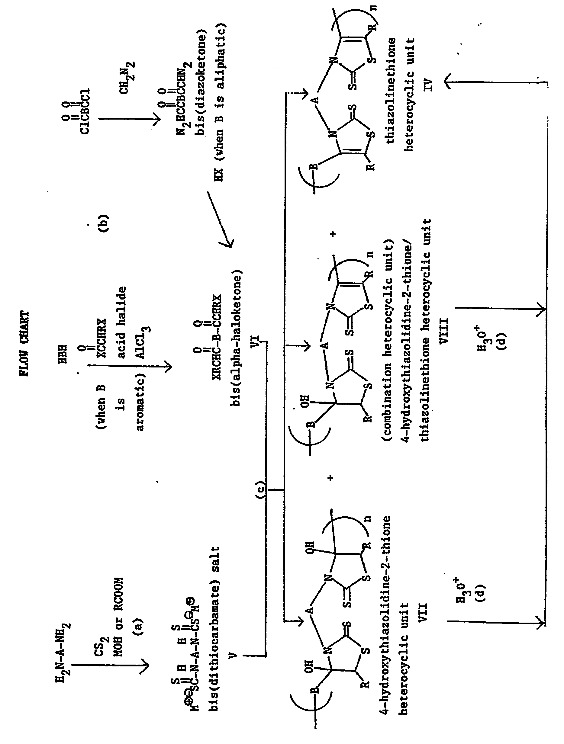 Ep0225804b1 Thiazolinethione Containing Polymers Google Patents Process Flow Diagram R A Novel The Steps Of Which Are Shown In Chart Below Wherein B And N As Defined Above M X