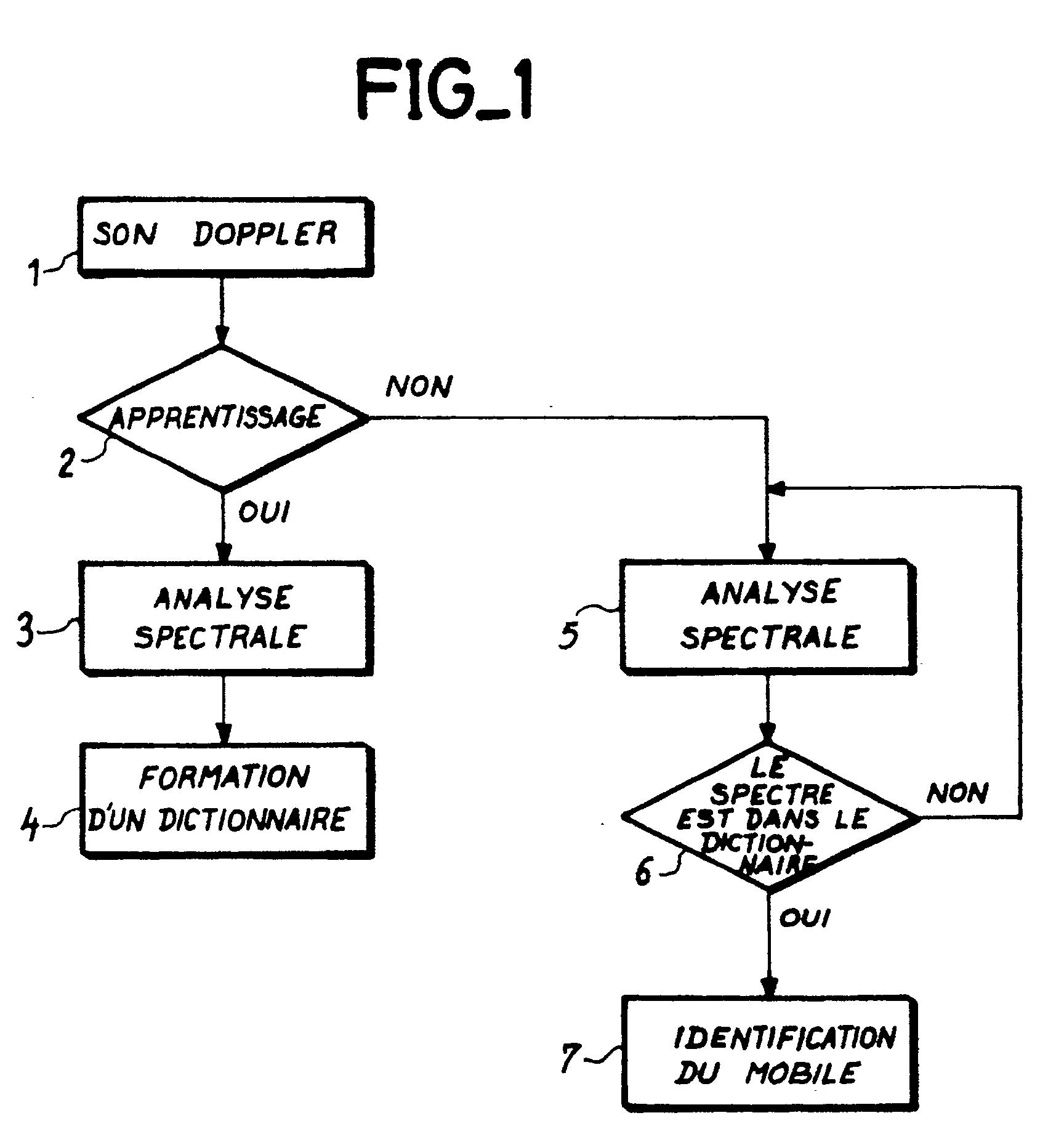 patent ep0234993b1 verfahren und vorichtung zur. Black Bedroom Furniture Sets. Home Design Ideas