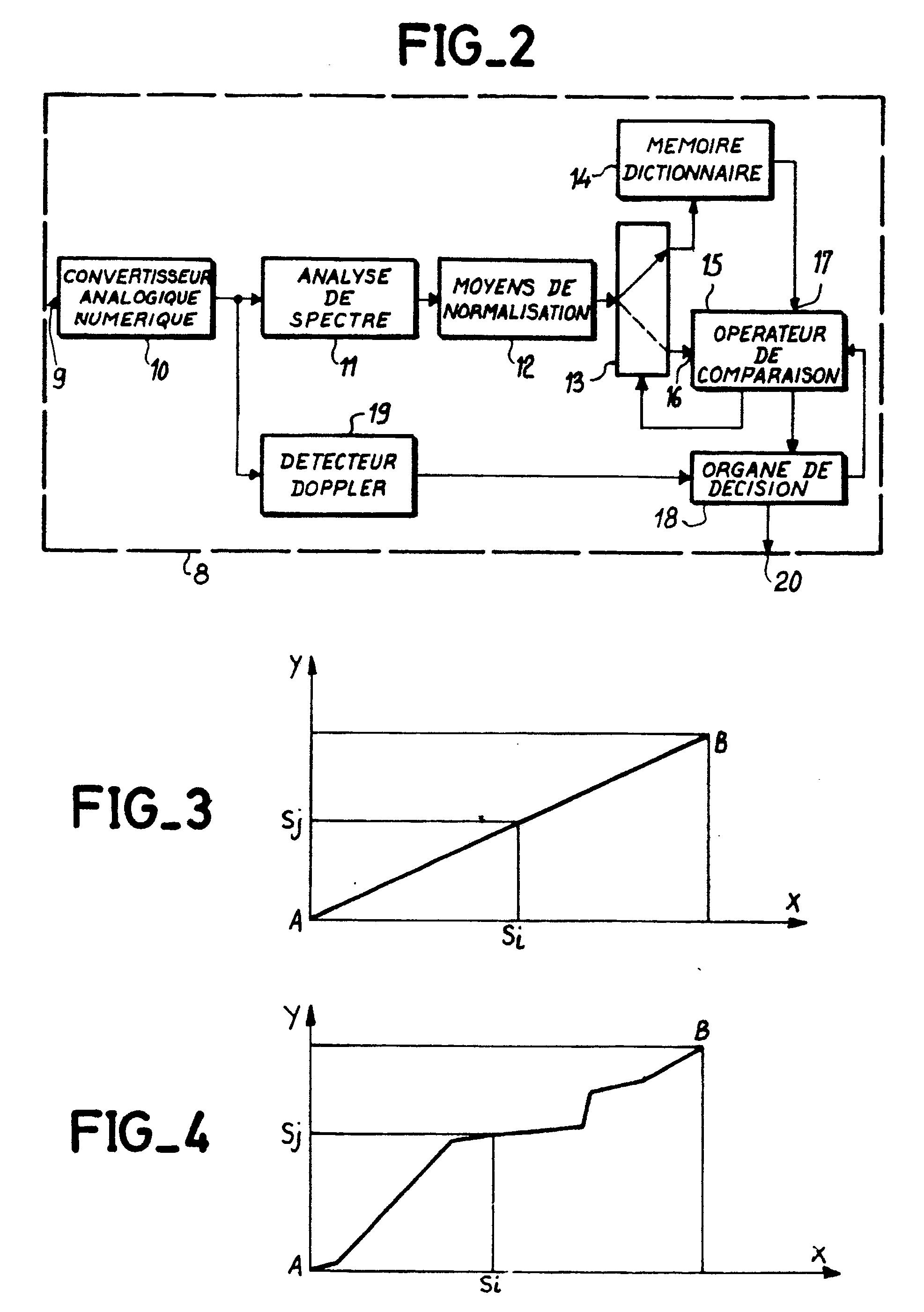 patent ep0234993b1 verfahren und vorichtung zur automatischen zielerkennung aus doppler echos. Black Bedroom Furniture Sets. Home Design Ideas