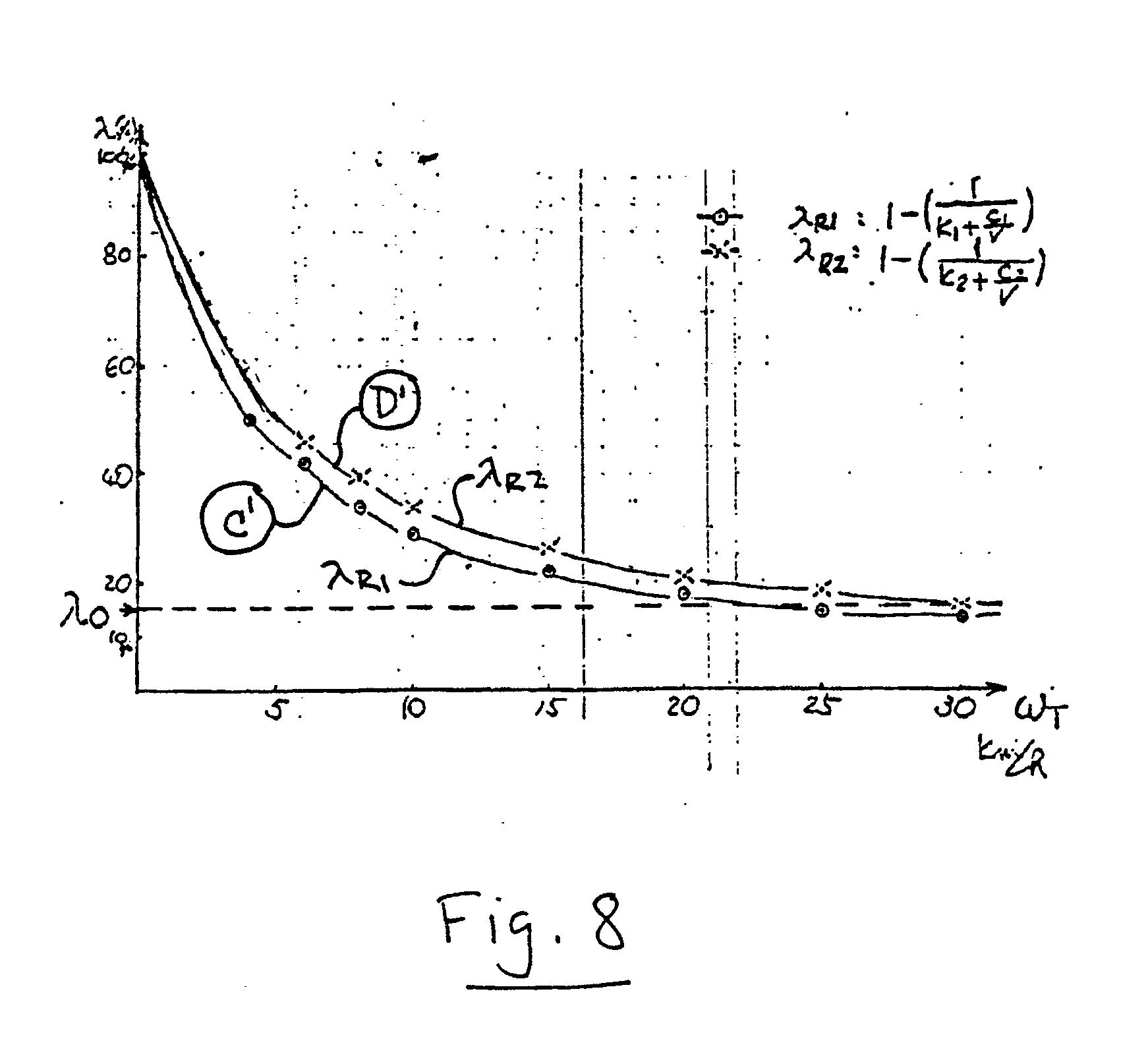 patent ep0240174b1 antriebsregelsystem zur. Black Bedroom Furniture Sets. Home Design Ideas
