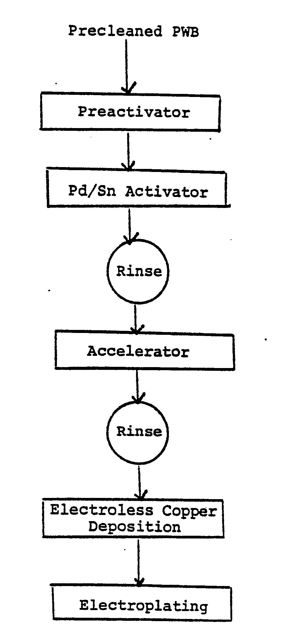 Diagram Additionally Circuit Board Wiring Diagram Moreover Molex Wire