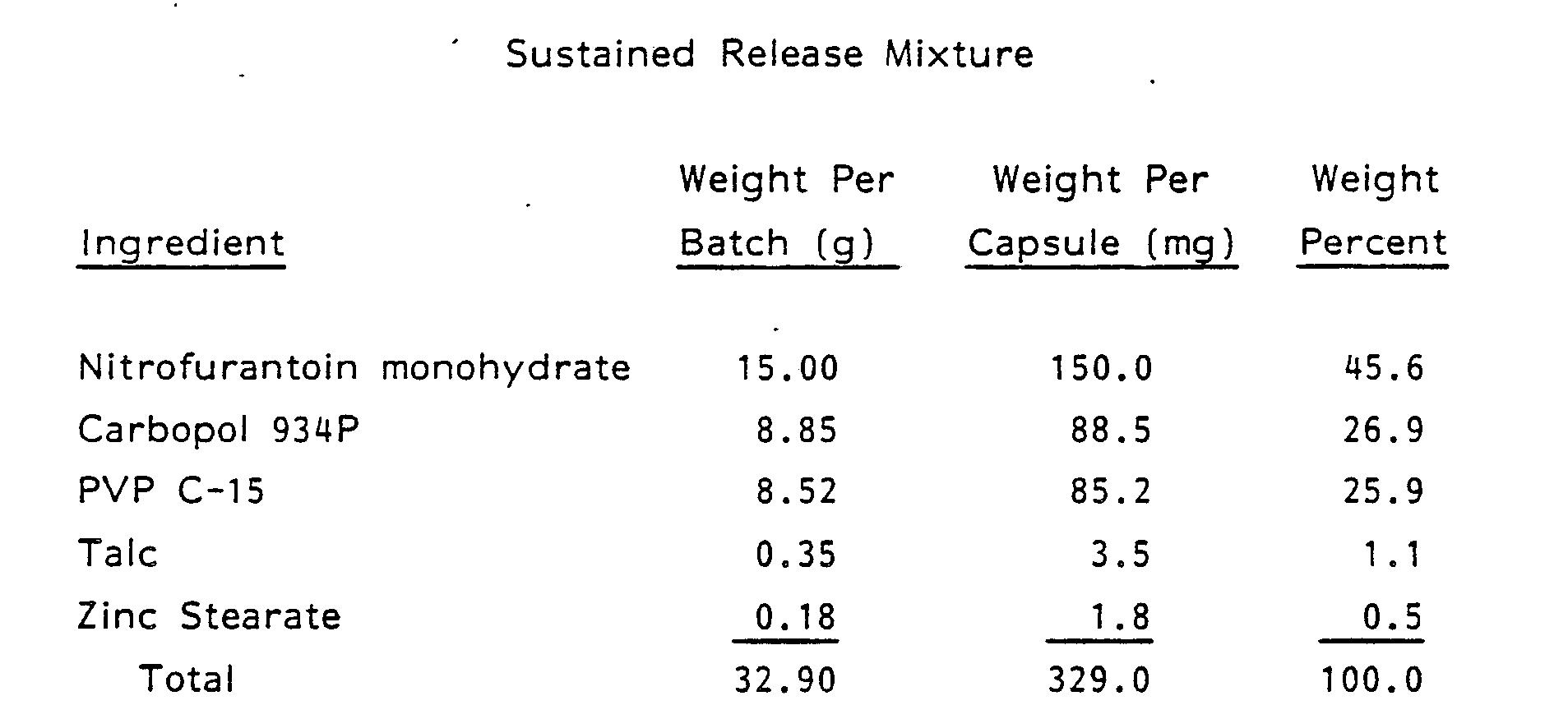 calcium carbonate in hcl