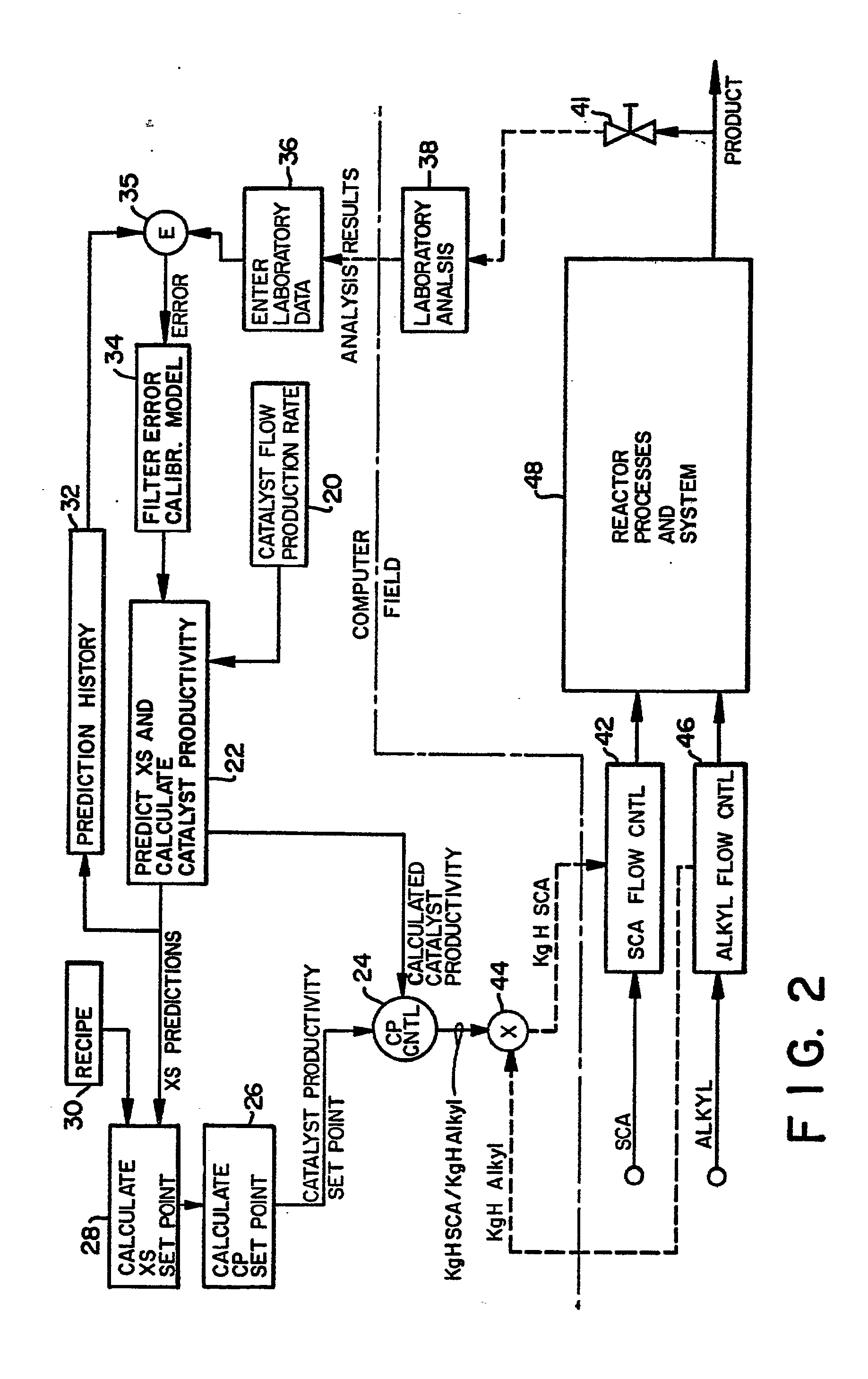 patent ep0257316b1 verfahren zur kontrollierten. Black Bedroom Furniture Sets. Home Design Ideas