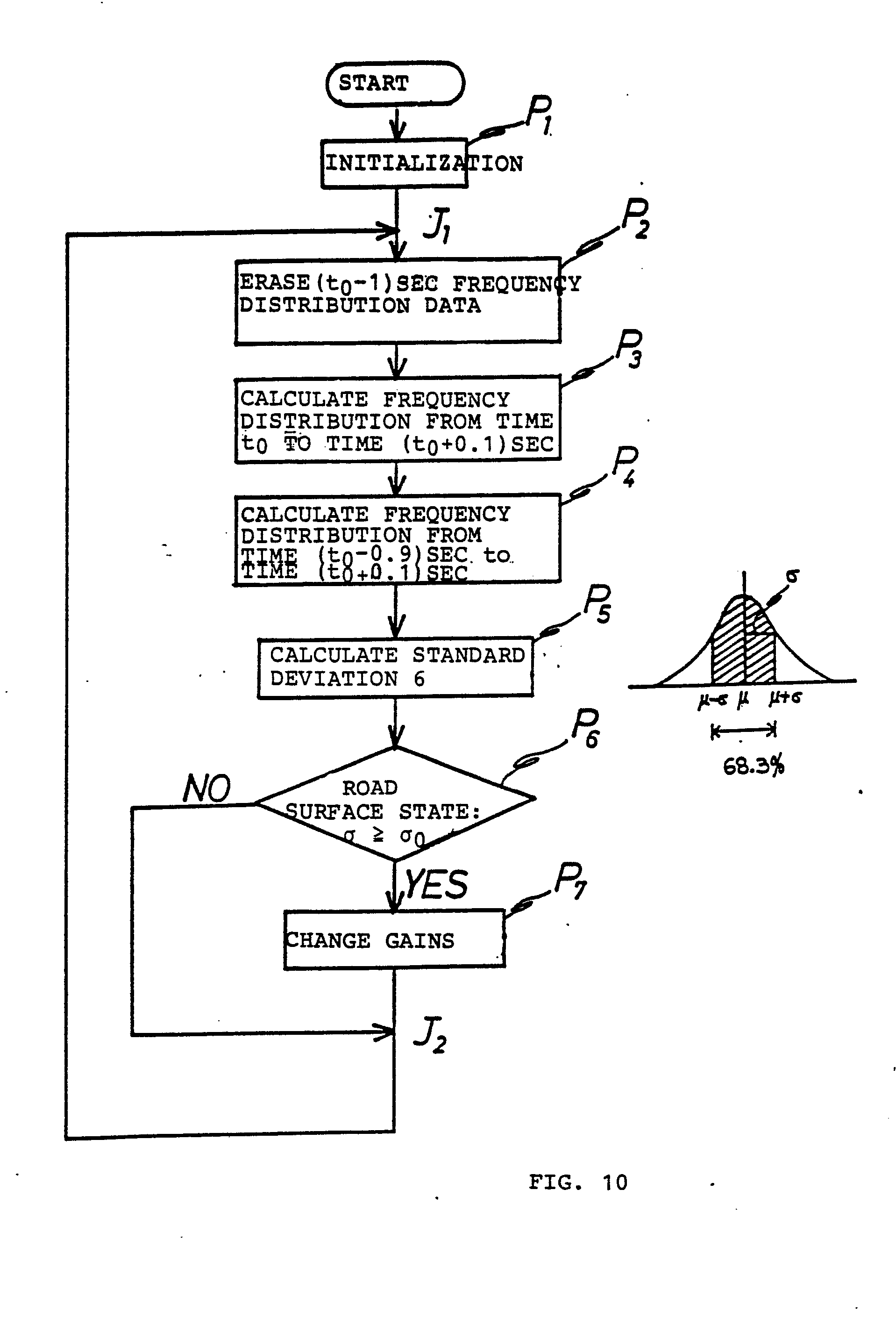 Control Apparatus Google Patents How To Find Standard Deviation Frequency  Distribution How To Calculate Standard Deviation