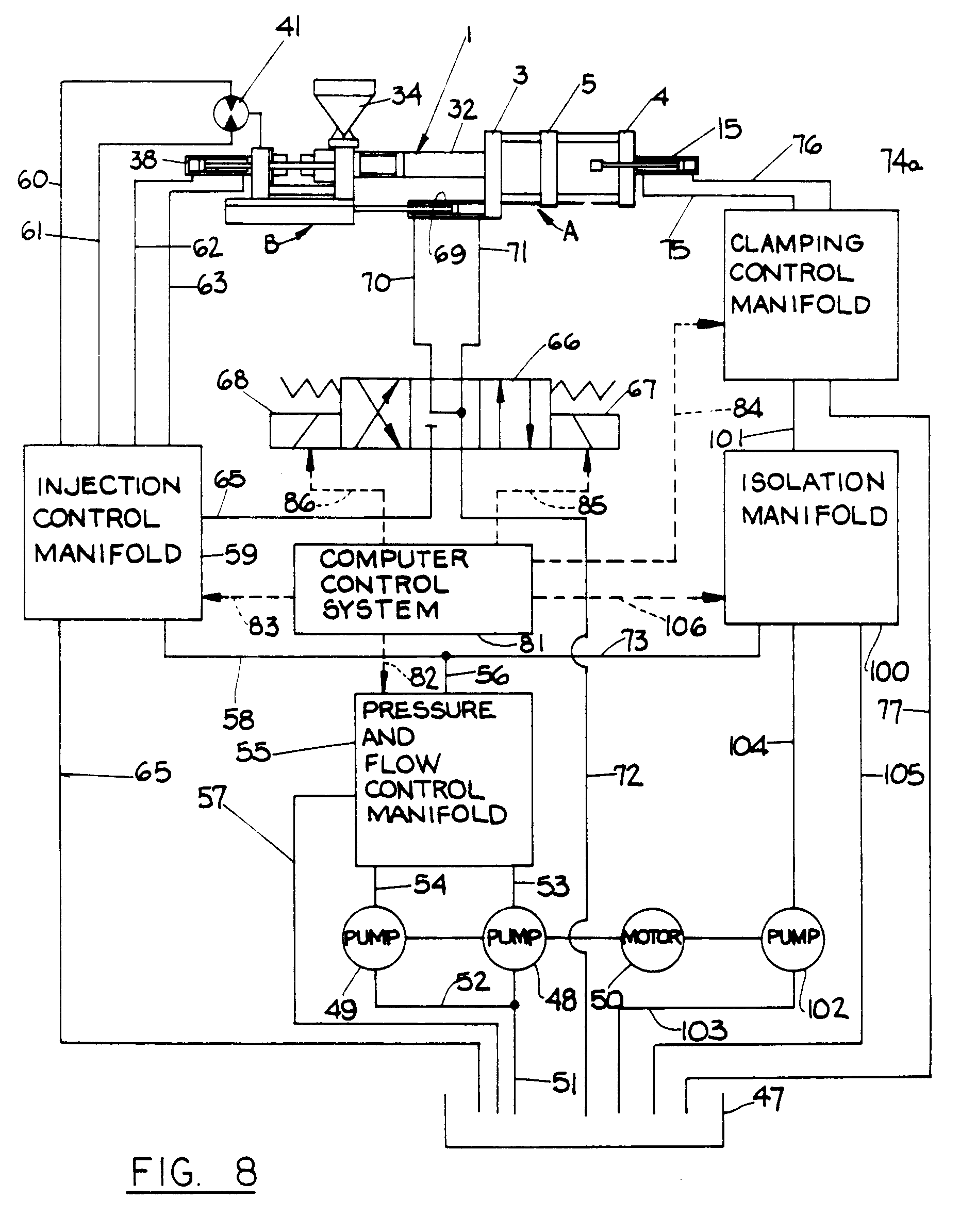 imgf0005 hydraulic circuit diagram for injection moulding machine circuit injection molding machine wiring diagram at gsmportal.co