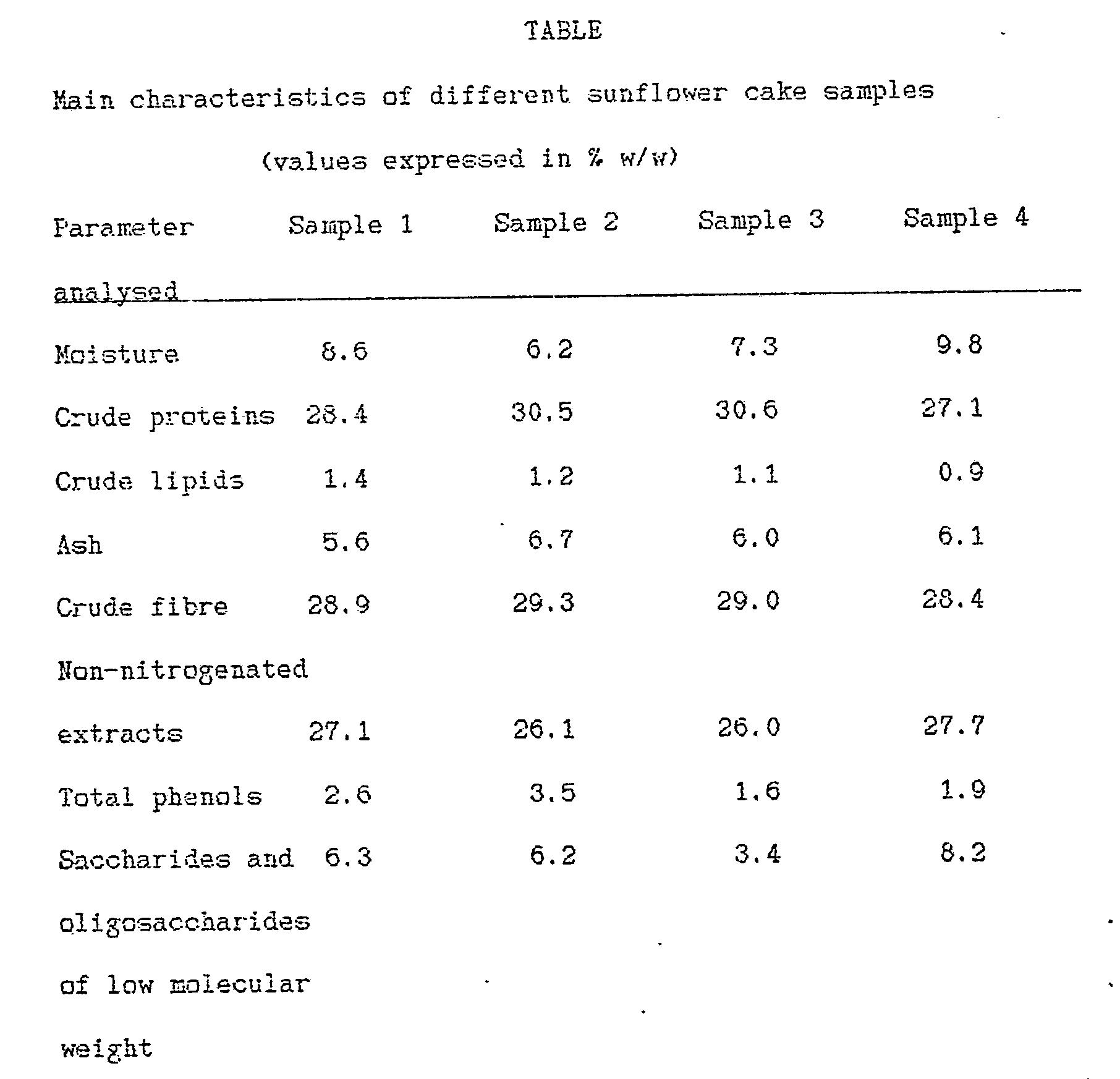 What Percentage Fibre Constitutes A High Fibre Food