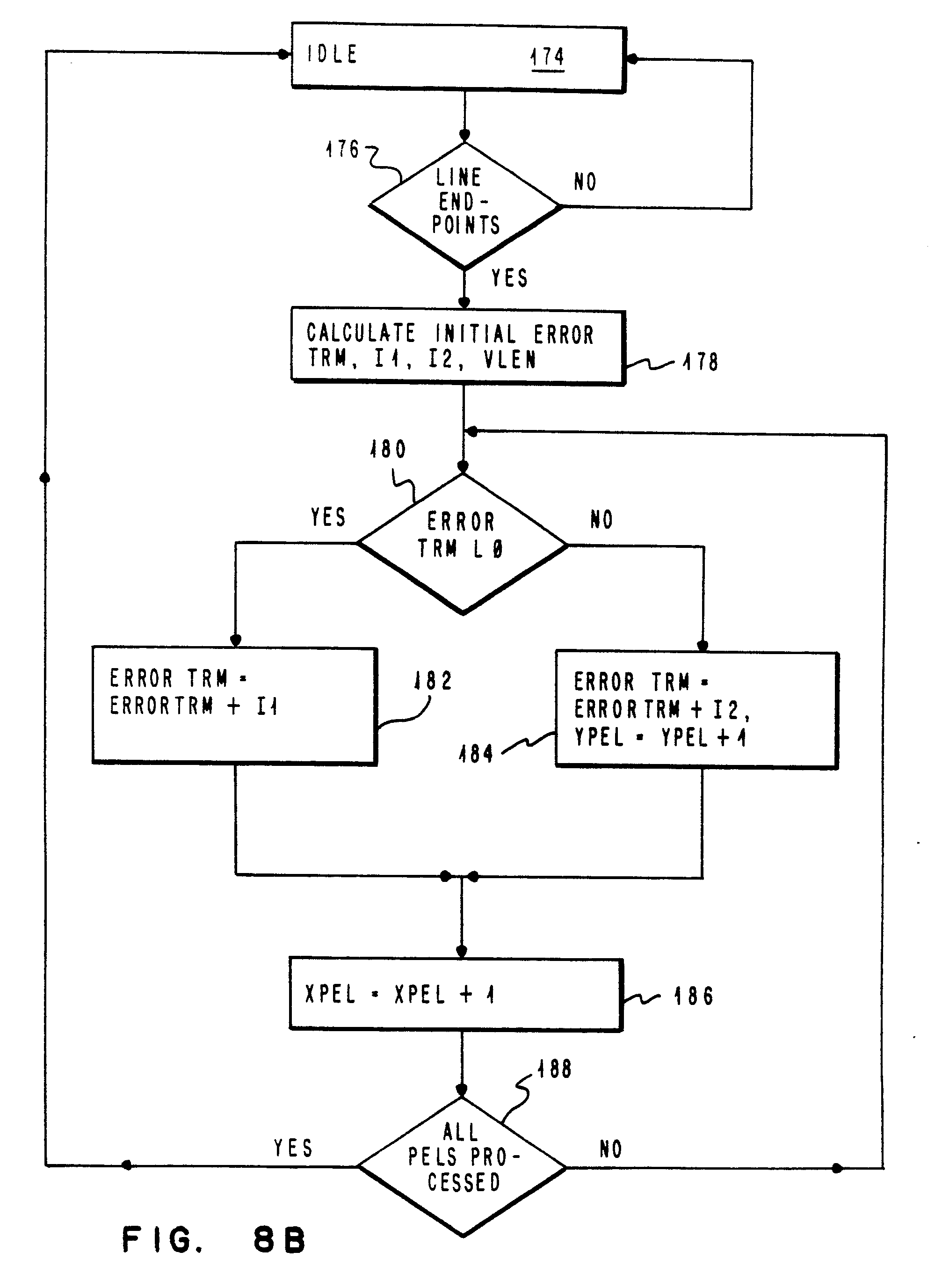Dda Line Drawing Algorithm And Program : Patent ep a reconfigurable counters for