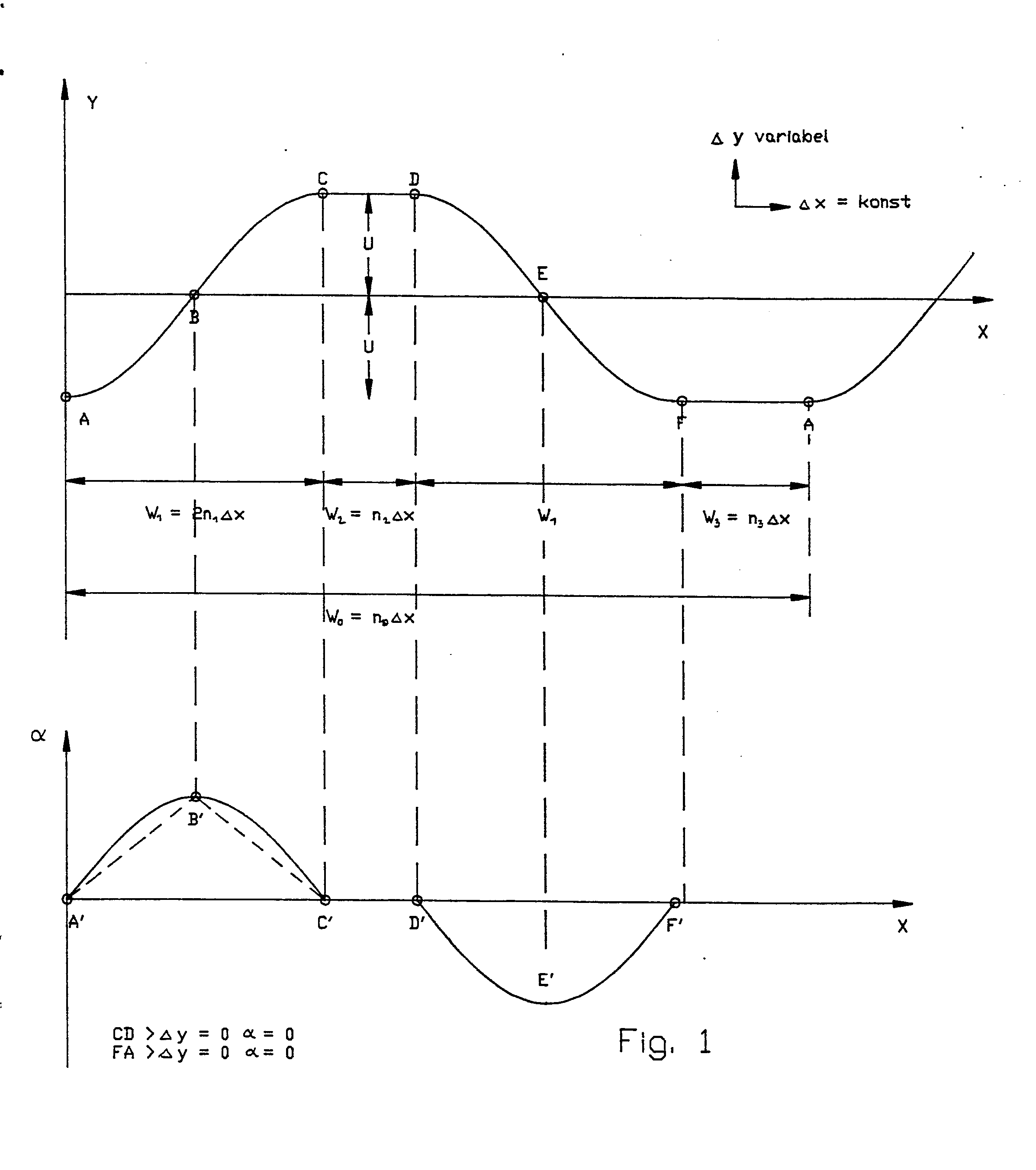 Patent EP0291763A1 - Control system for a cutter - Google Patents