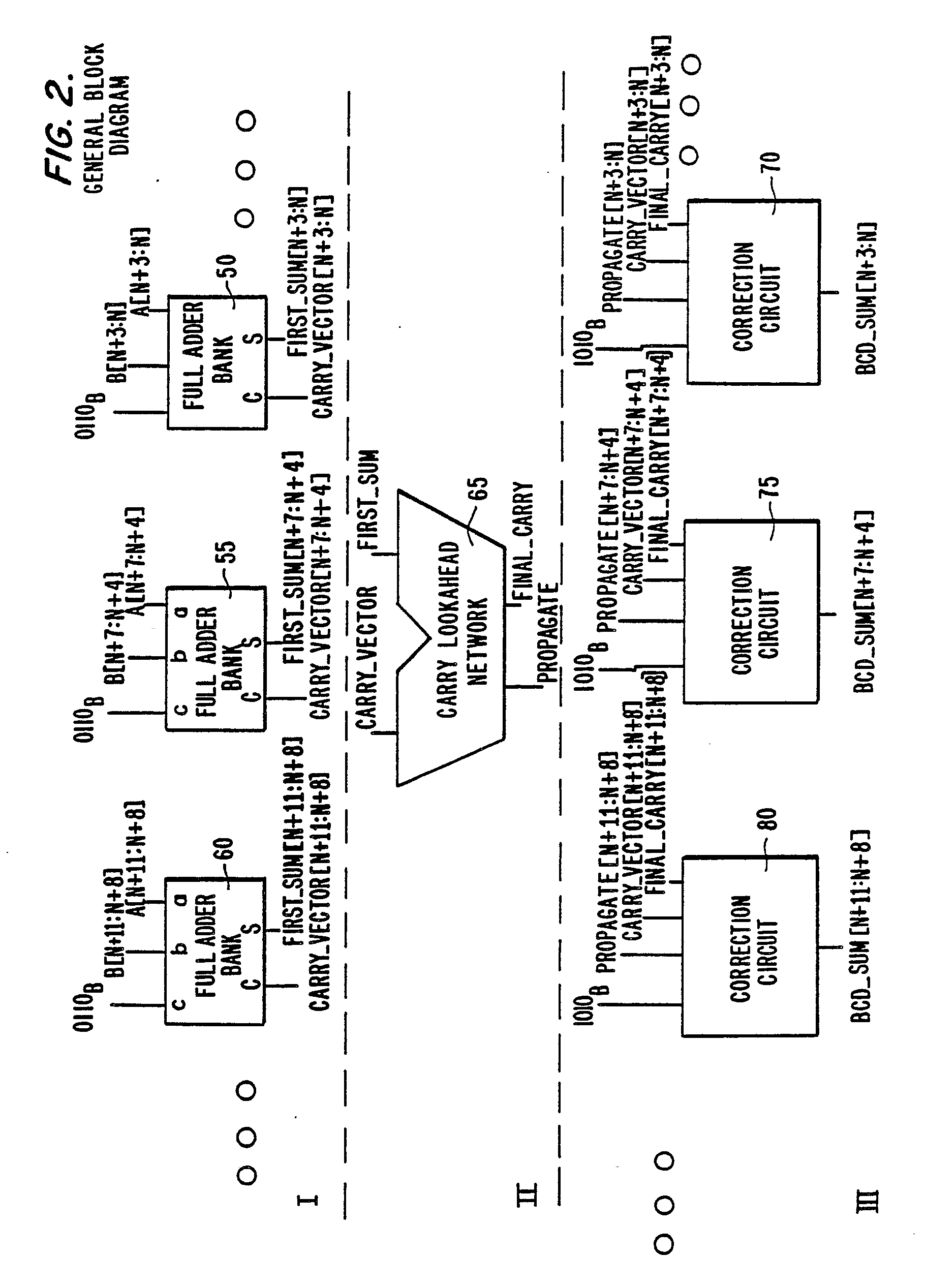 Patent EP0298717A2 - BCD adder circuit - Google Patents