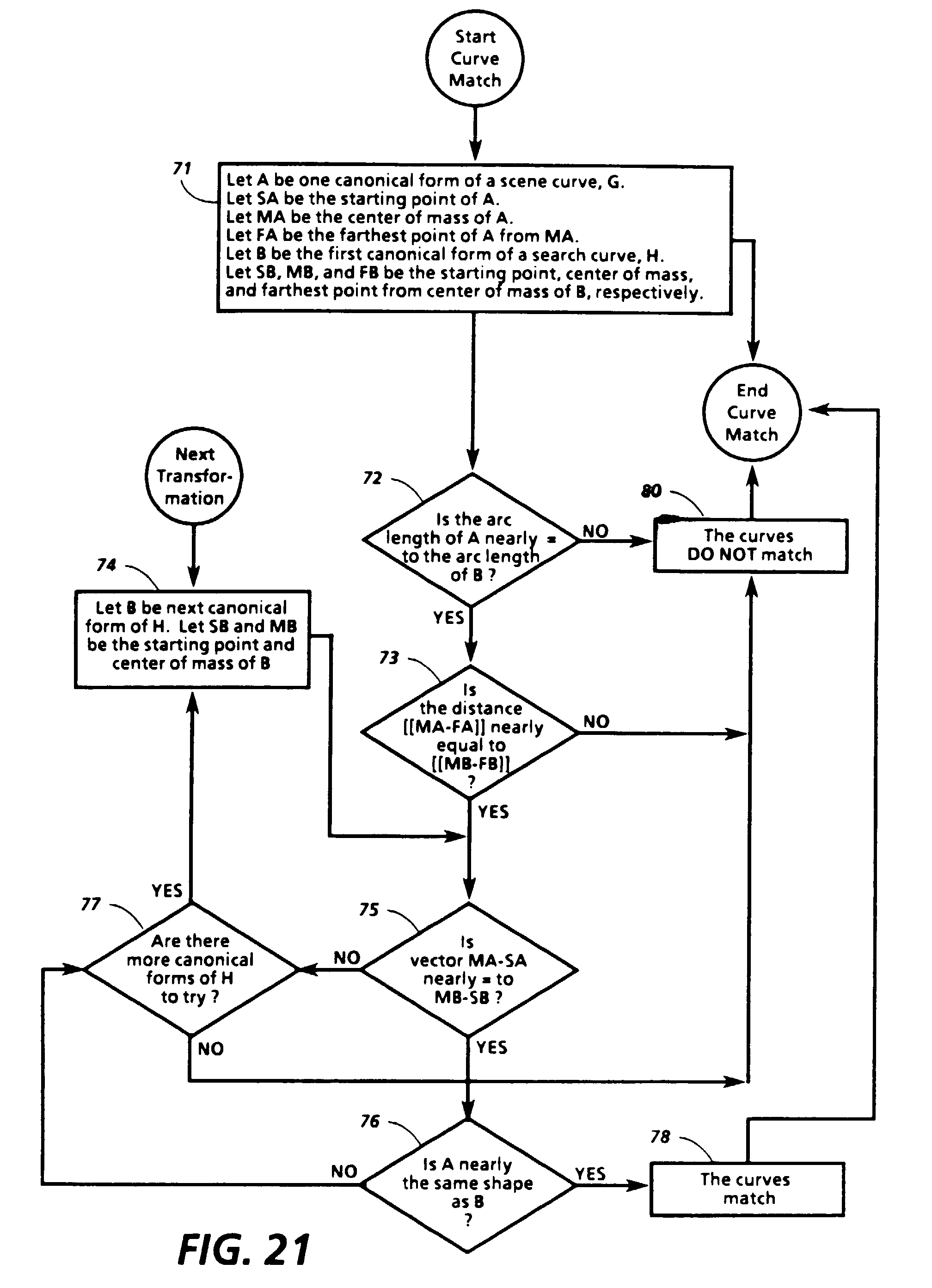 patent ep0354031b1 graphische bildaufbereitung google. Black Bedroom Furniture Sets. Home Design Ideas
