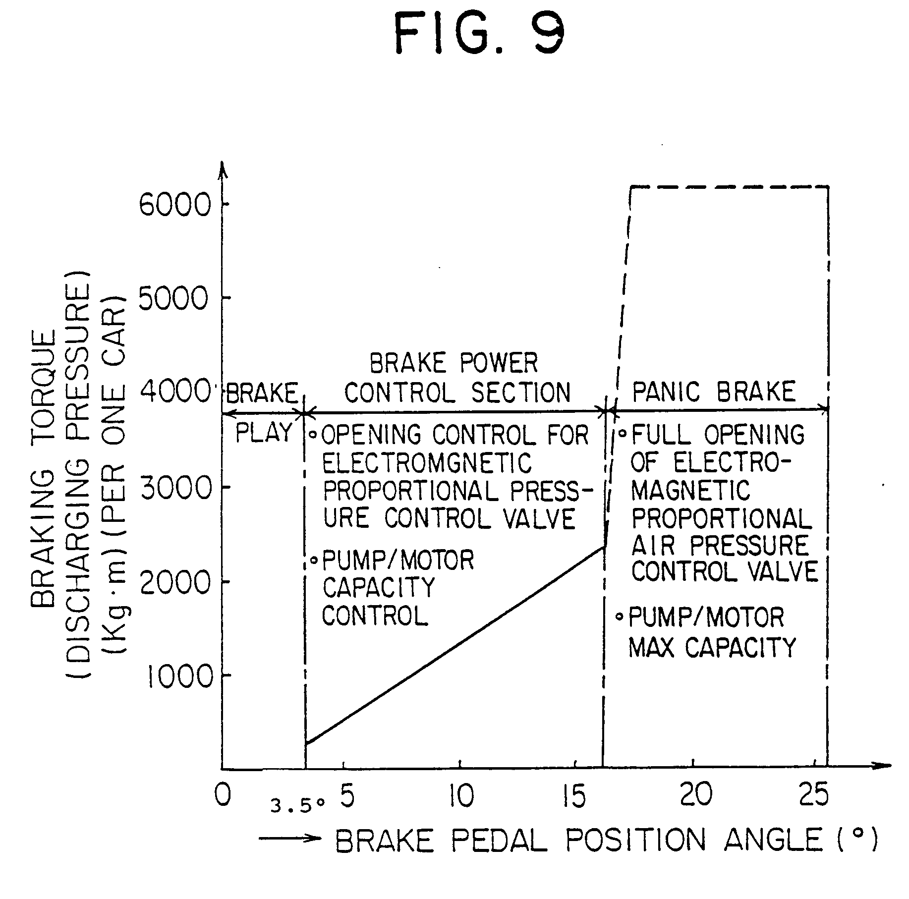 patent ep0366088b1 syst me de freinage r cup ration d 39 nergie pour v hicule google patents. Black Bedroom Furniture Sets. Home Design Ideas