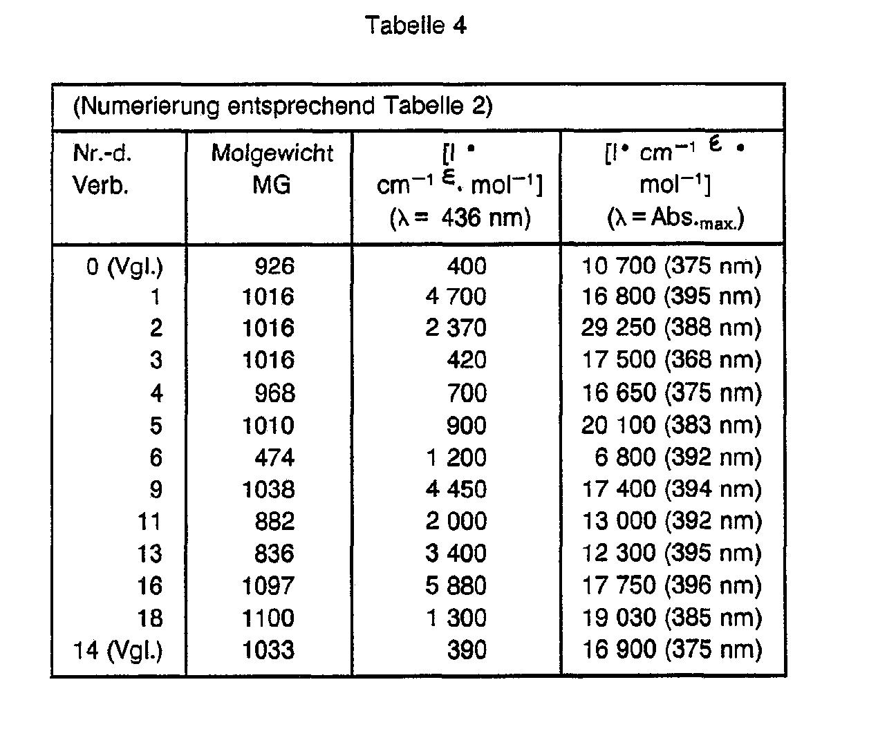 Molarer Extinktionskoeffizient Berechnen : patent ep0369219a1 neue strahlungsempfindliche verbindungen hiermit hergestelltes ~ Themetempest.com Abrechnung