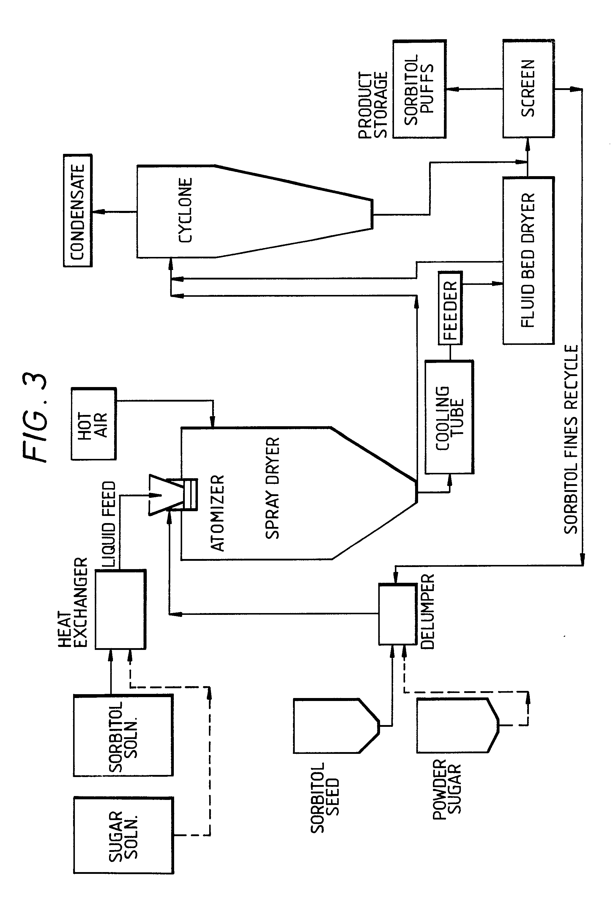 Patent Ep0380219a2 Cryoprotectant Sorbitol Crystal