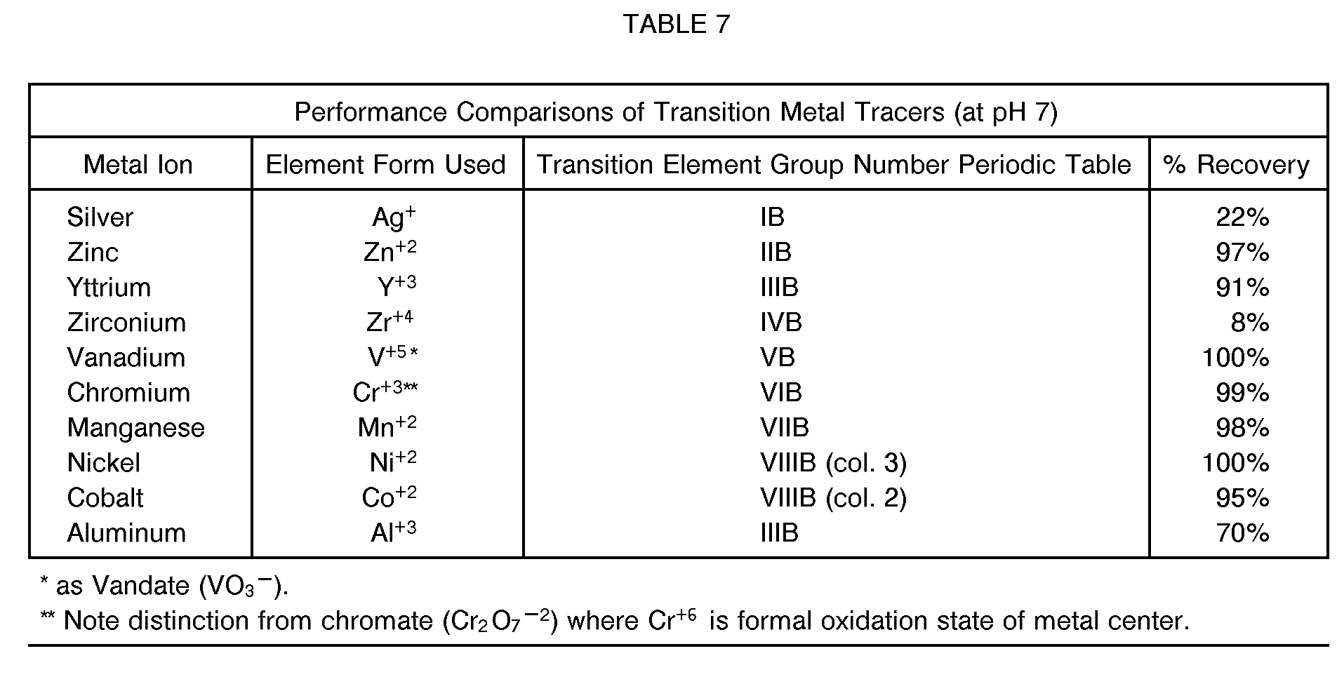 determination zinc and nickel concentration 1 ion exchange 1 cobalt-metallurgy 2 metallurgy-ion exchange process 3 leaching 4 metals-   with credits for zinc, nickel, and copper estimated net operating  able, cobalt  solution concentrations are only 10 to 30  to determine the applicability of the.