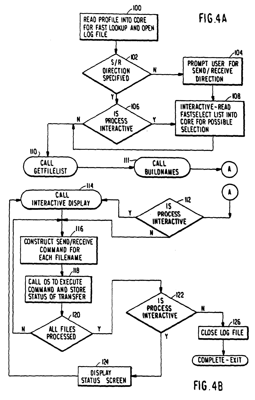 patent ep0413074b1 verwaltung der daten bertragung vom wirtsrechner zum arbeitsplatz google. Black Bedroom Furniture Sets. Home Design Ideas