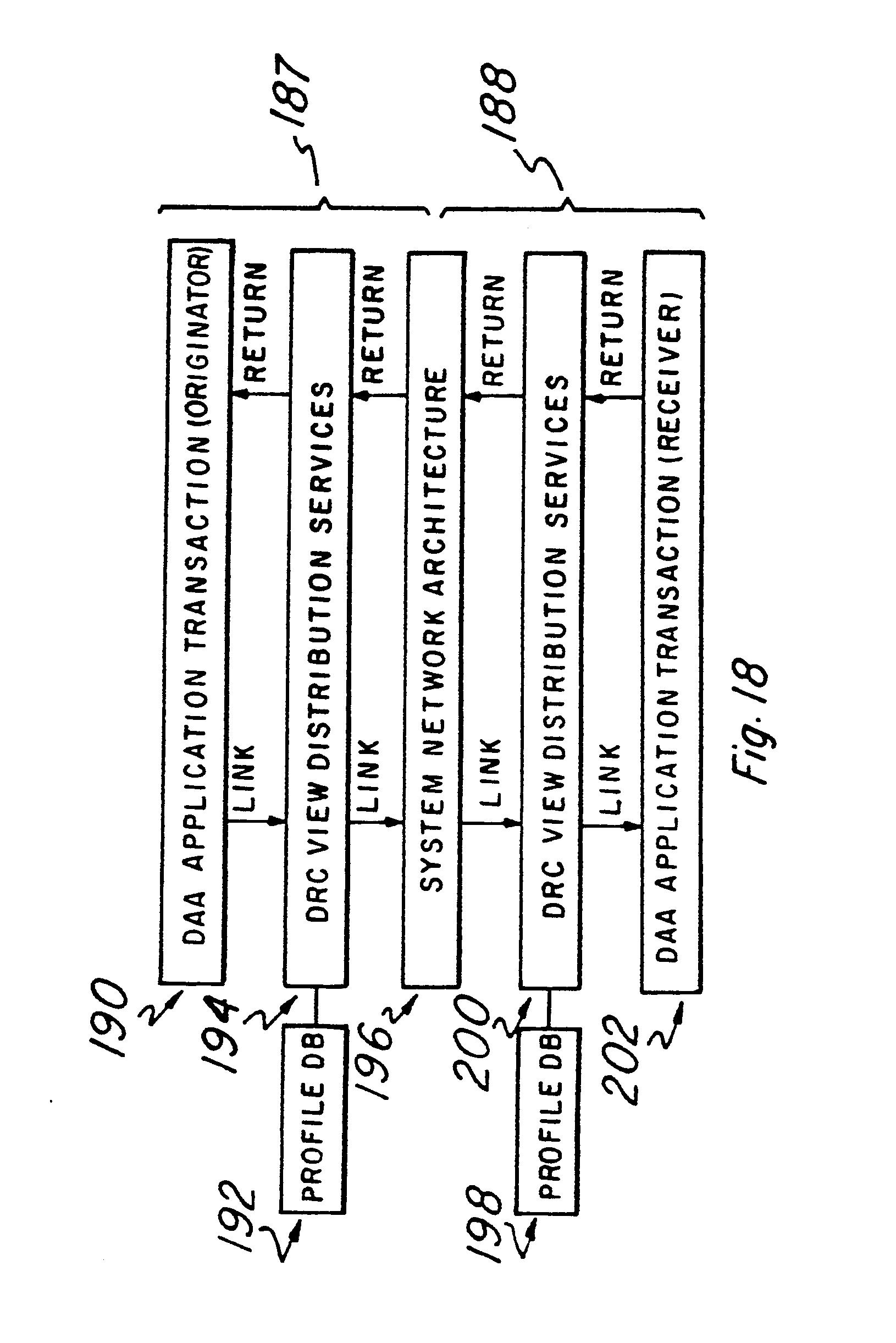 Patent ep0420461a2 bertragbare und dynamische architektur f r verteilte anwendungen google - Dynamische architektur ...