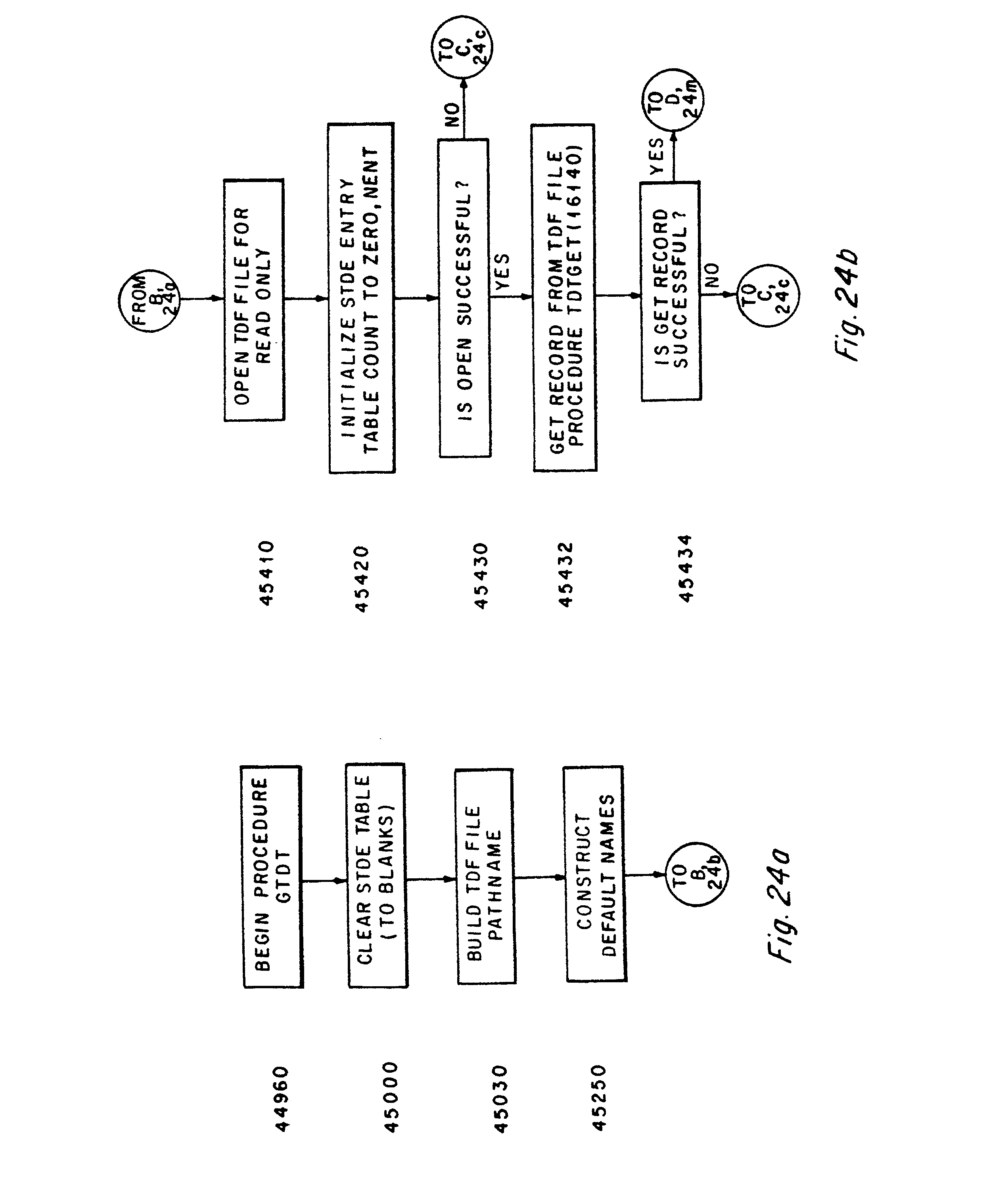 Patent ep0421624a2 bertragbare und dynamische architektur f r verteilerverwendungen google - Dynamische architektur ...
