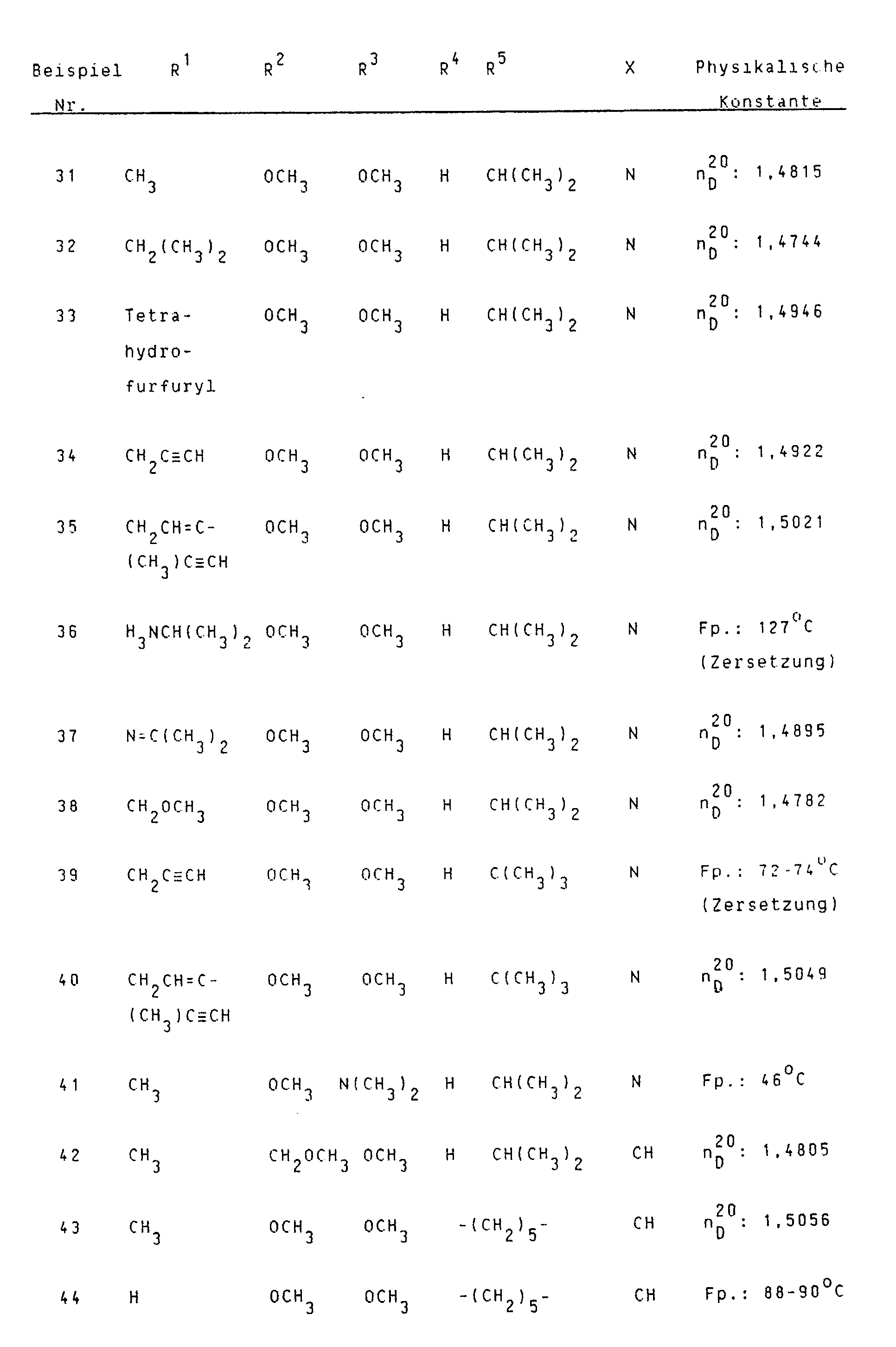 专利ep042275<strong>1</strong>a2   substituierte 2 pyrimidinyl   2