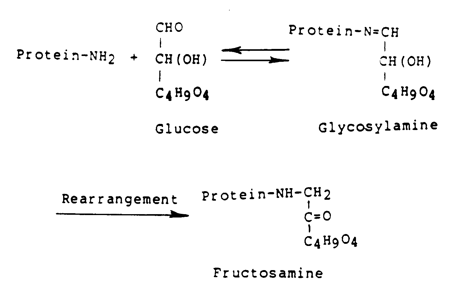 What is a normal level for fructosamine?