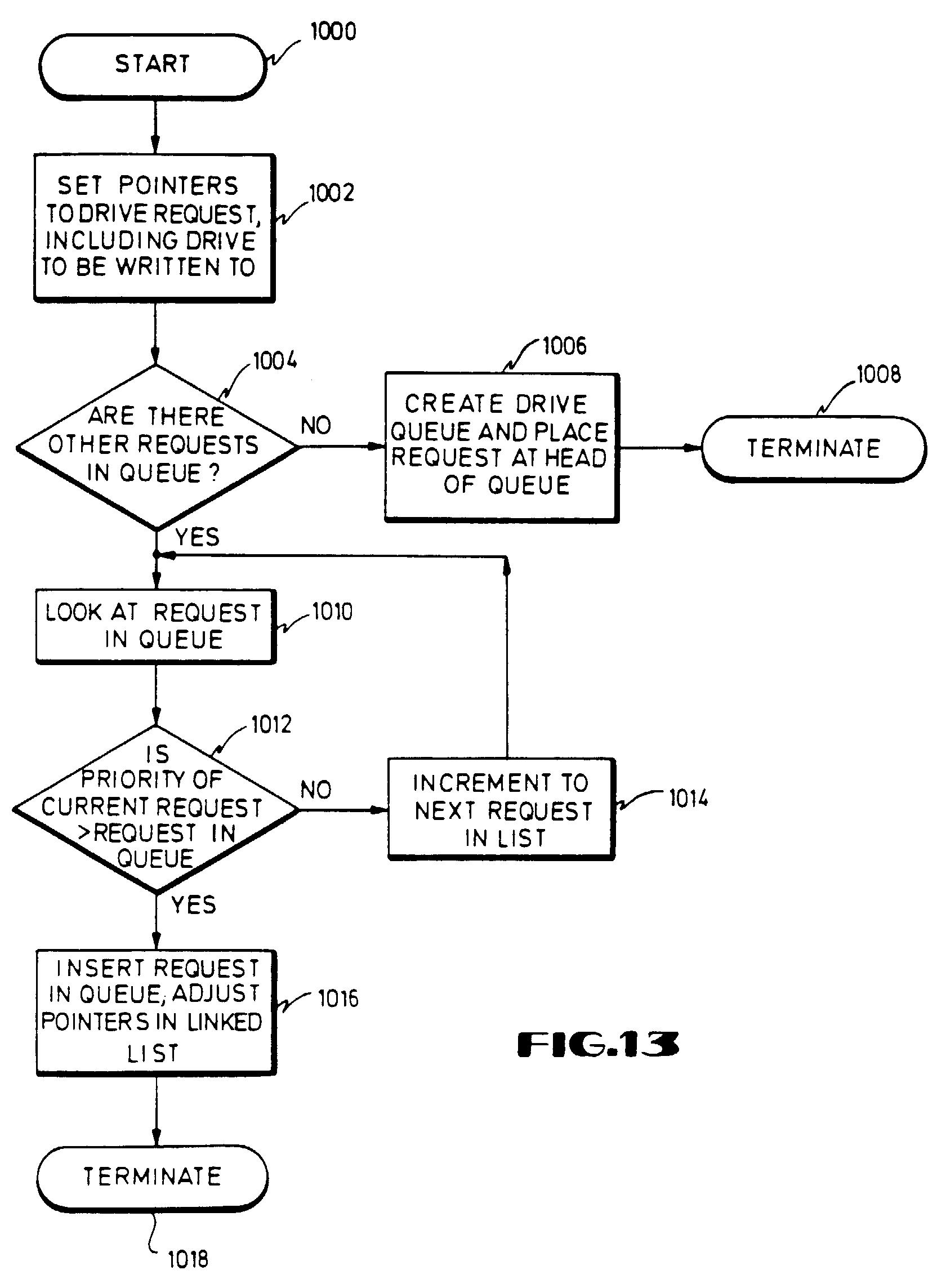 patent ep0428021b1 verfahren zur datenverteilung in einer speicherplattenanordnung google. Black Bedroom Furniture Sets. Home Design Ideas