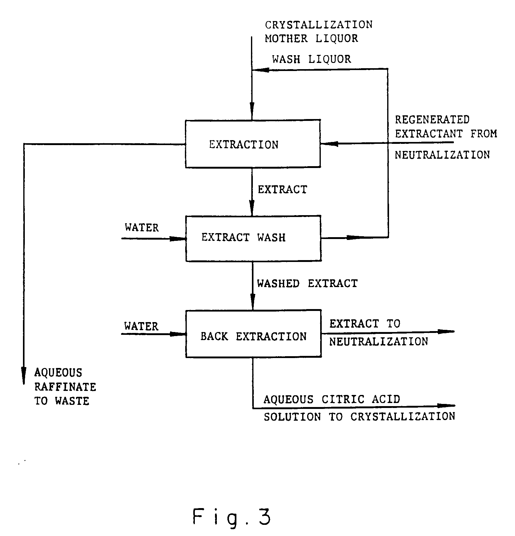 patent ep0432610b1 concurrent production of citric acid. Black Bedroom Furniture Sets. Home Design Ideas