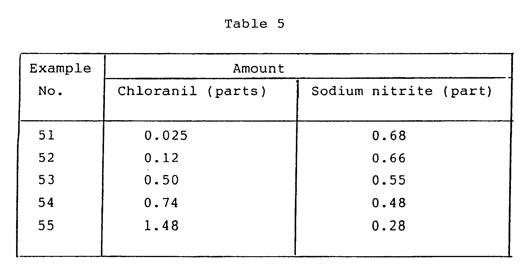 Ep0436940a1 process for producing benzodi furanone compounds part and sodium nitrite 062 part used in example 4 whereby obtaining the compound represented by the formula 1 in high purity and high yield buycottarizona