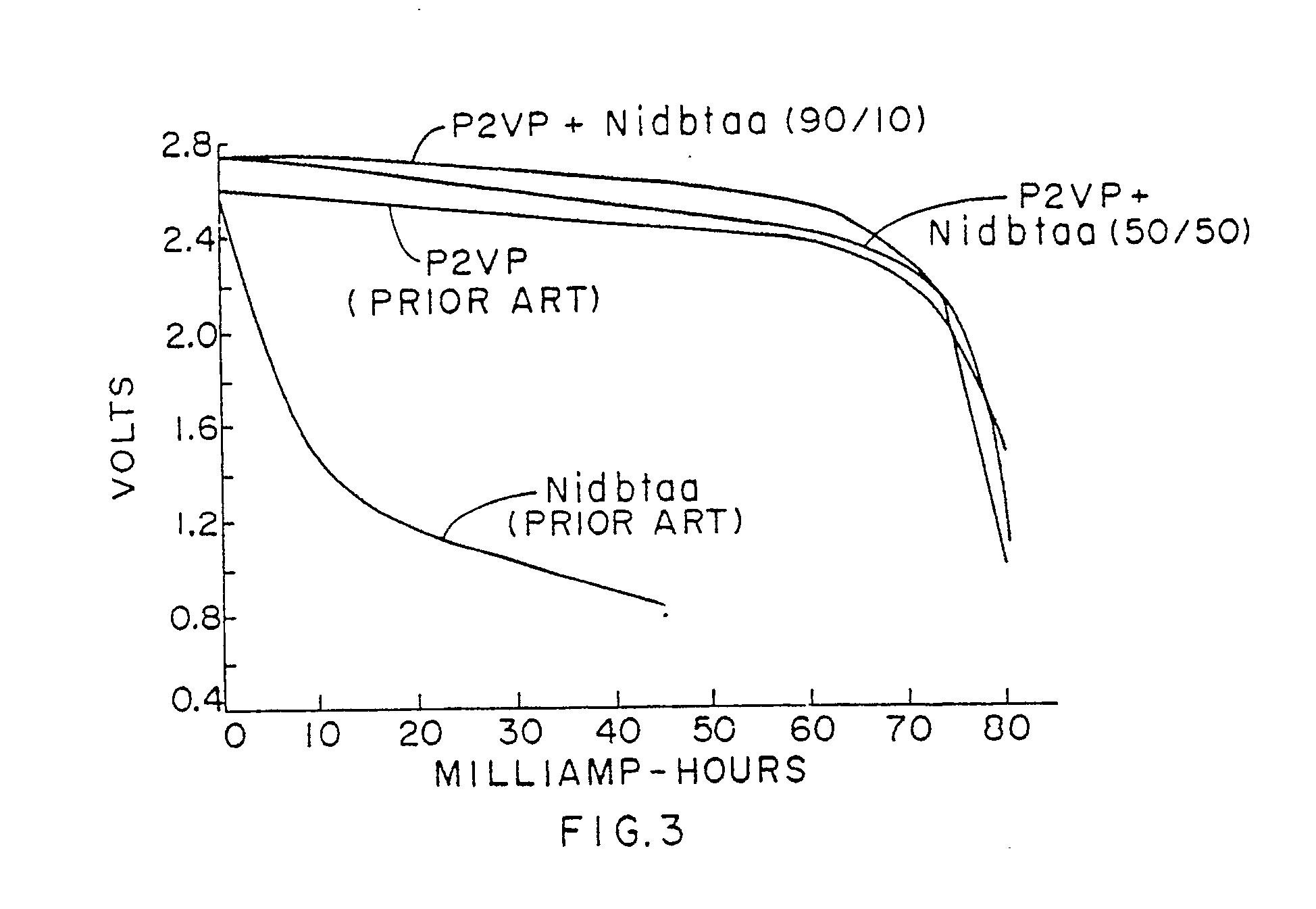 Jew Detector: Depolarizer For A Lithium-iodine