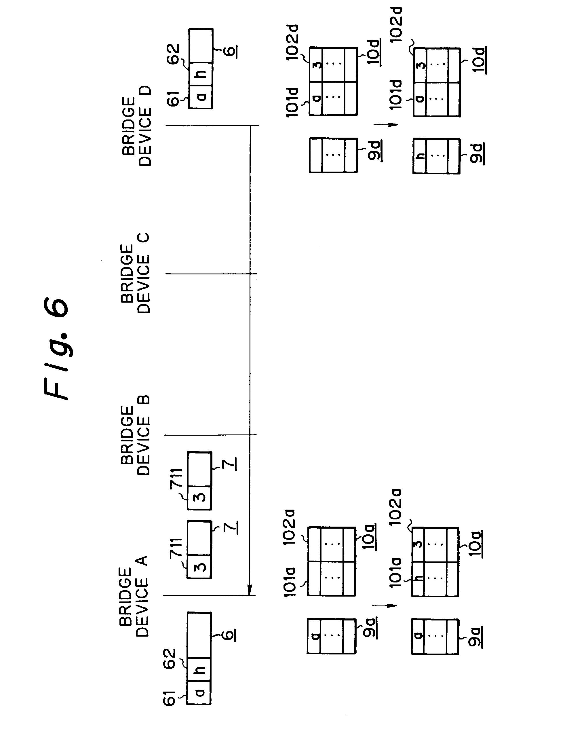 patent ep0473066a1 verbindungssystem f r eine anzahl von lokalen netzwerken google patentsuche. Black Bedroom Furniture Sets. Home Design Ideas