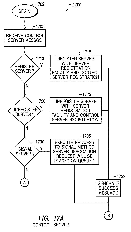 patent ep0474339a2 verfahren und ger t zum verschaffen. Black Bedroom Furniture Sets. Home Design Ideas