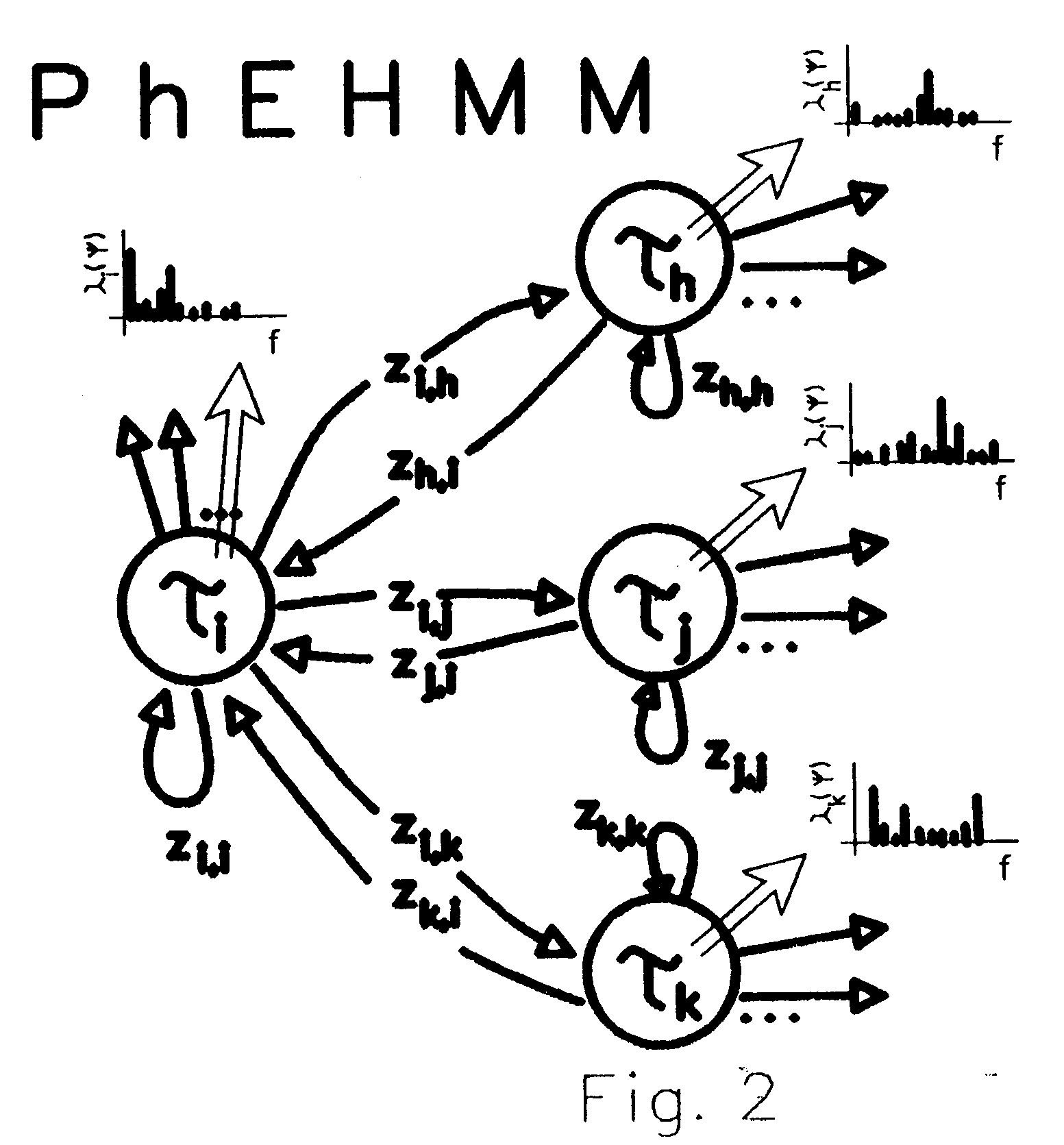 phonetic transcription and progress in speech synthesis Tts synthesis for myanmar language consists of four components such as text analysis, phonetic analysis, prosodic analysis and speech synthesis syllable segmentation and number converter for myanmar language are analyzed in the text.