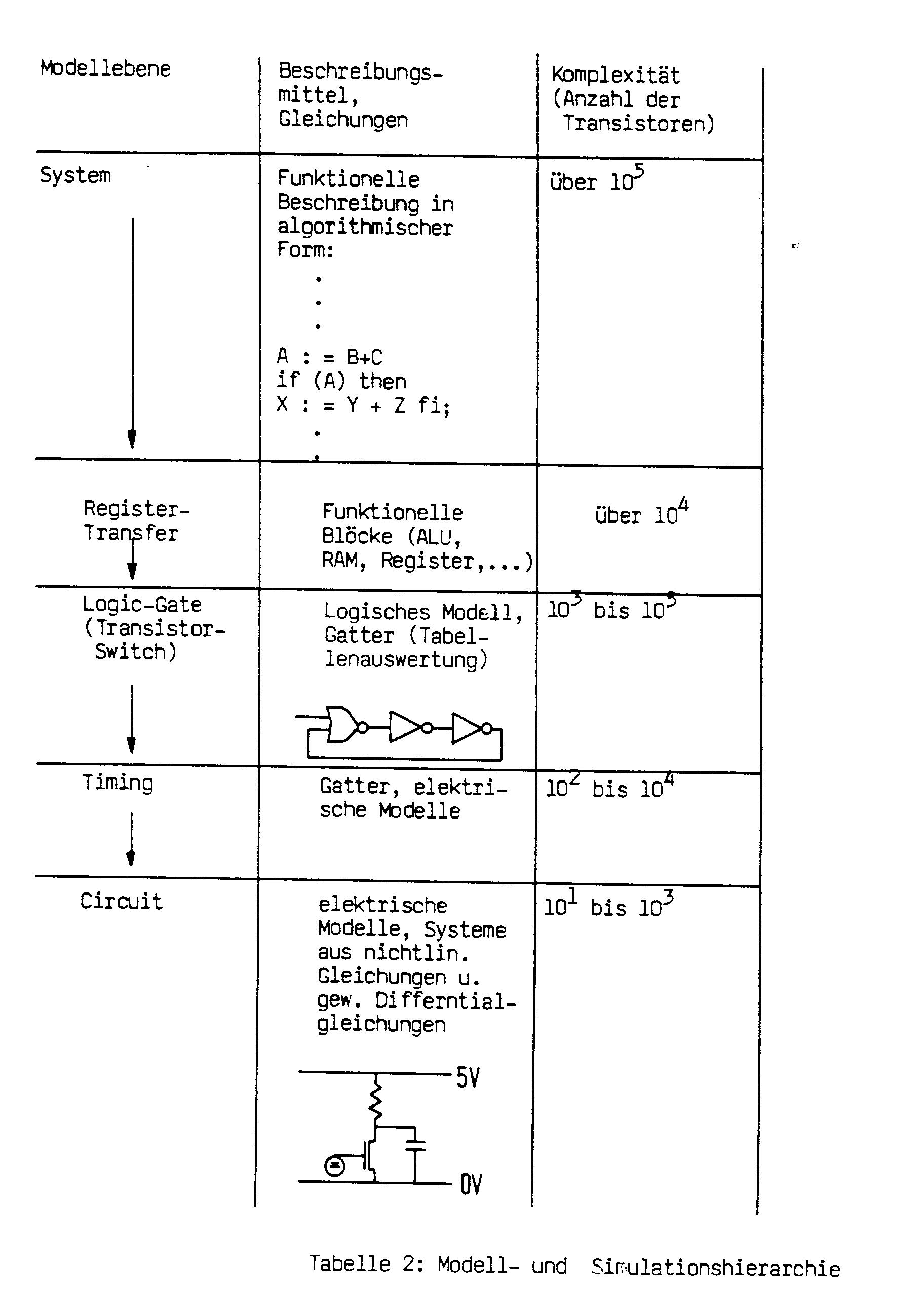 Ungewöhnlich Grundlegende Komponenten Der Elektrischen Schaltung ...